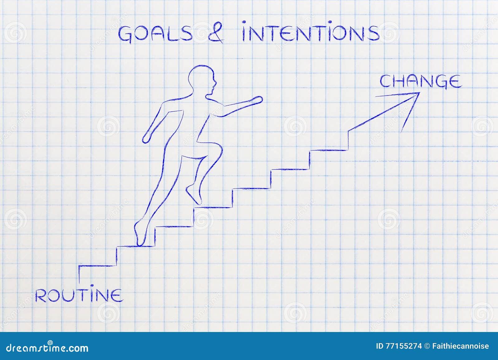 Routine ou changement, métaphore s élevante d escaliers d homme