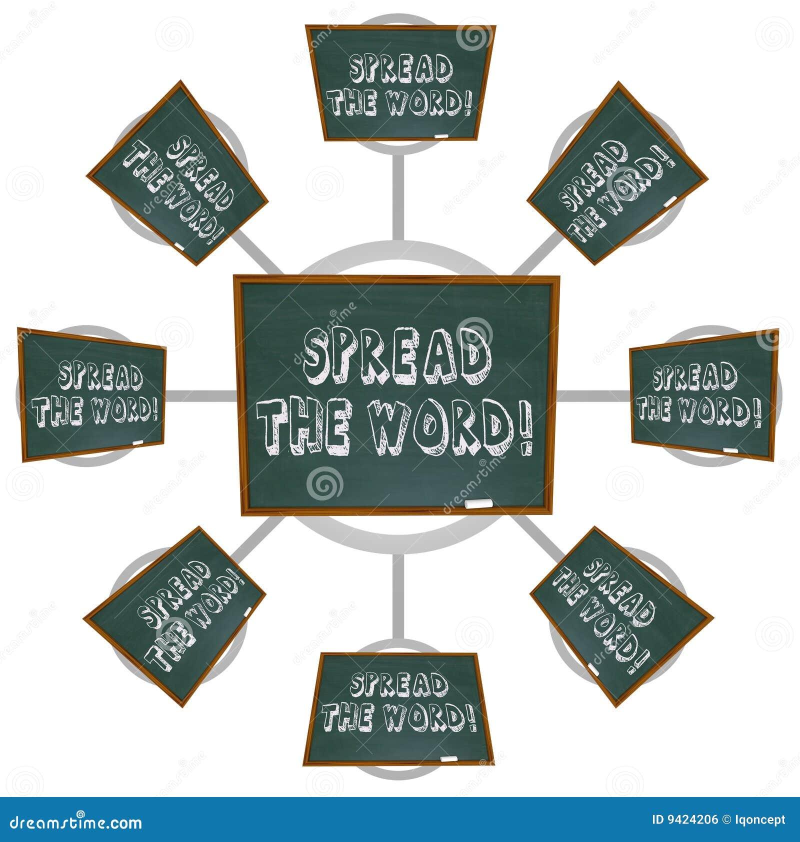 Rozciągnięty chalkboard słowo