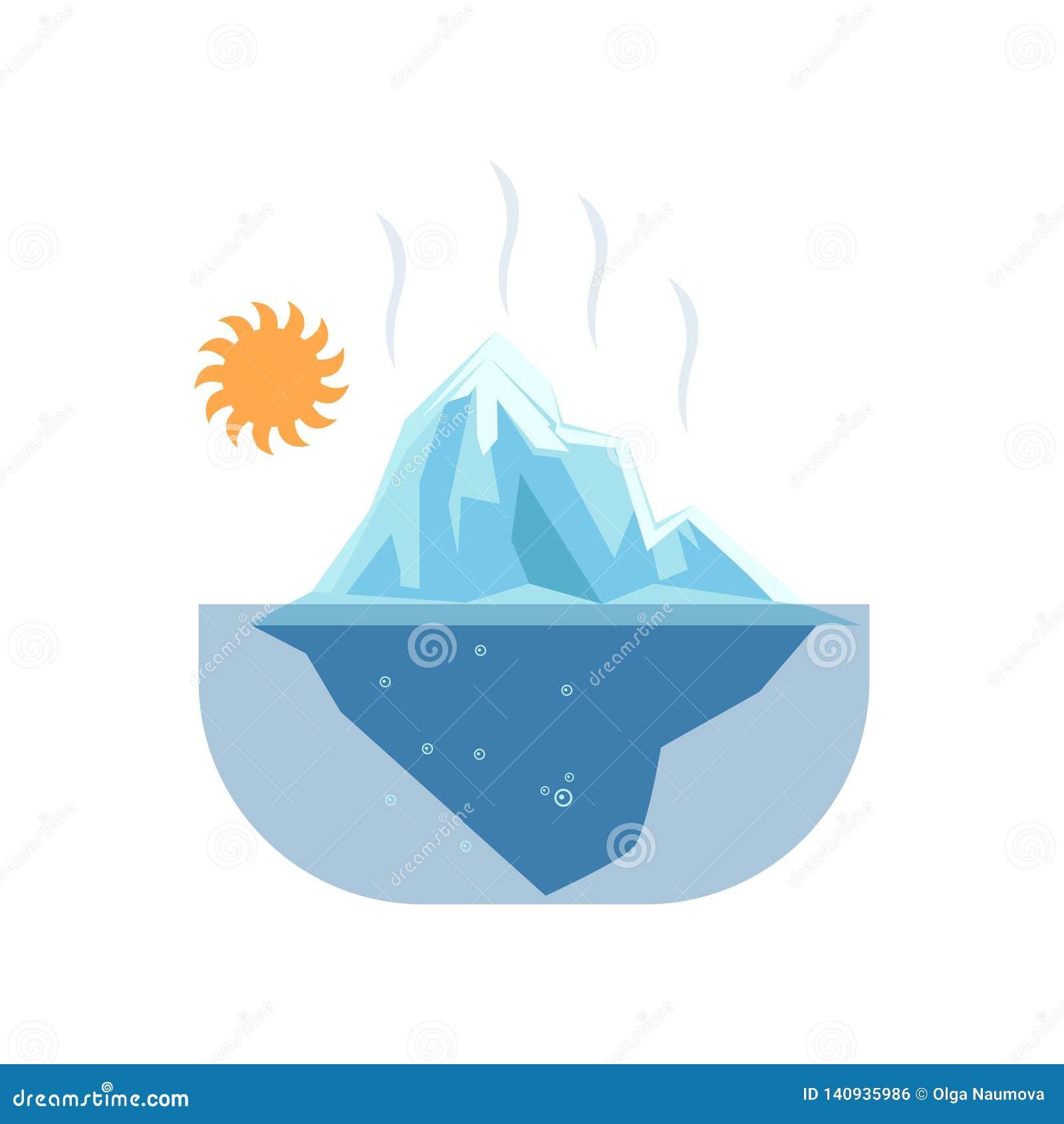 Rozciekli lodowowie pod gorącym słońcem taki problemowy globalne ocieplenie