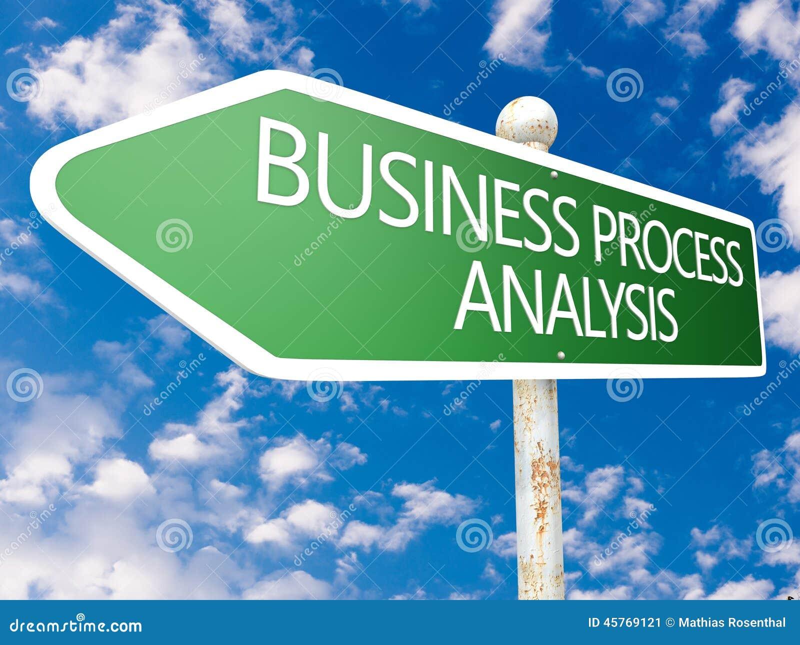 Rozwój Biznesu analiza