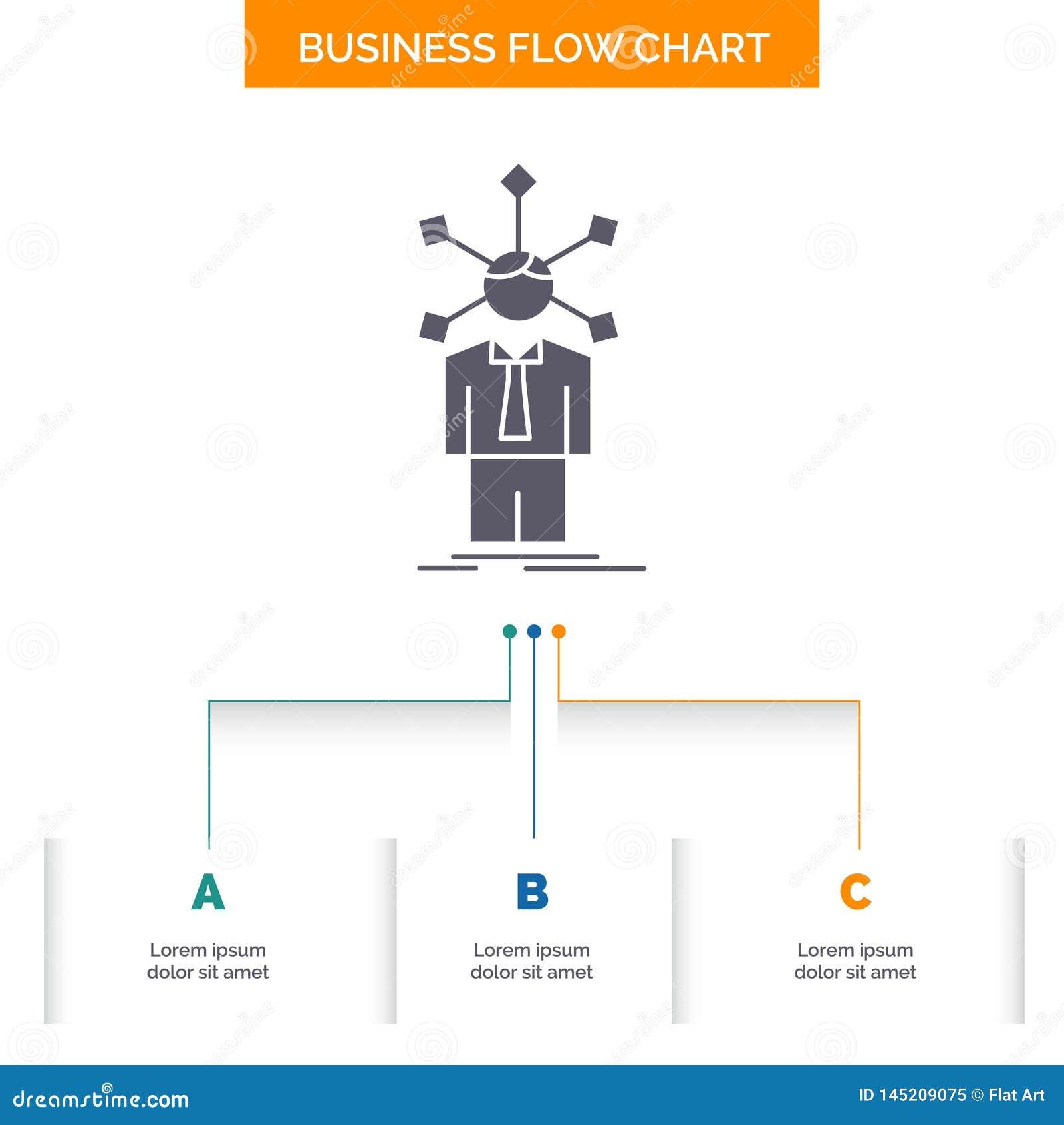 Rozwój, istota ludzka, sieć, osobowość, jaźni Spływowej mapy Biznesowy projekt z 3 krokami Glif ikona Dla prezentacji t?a