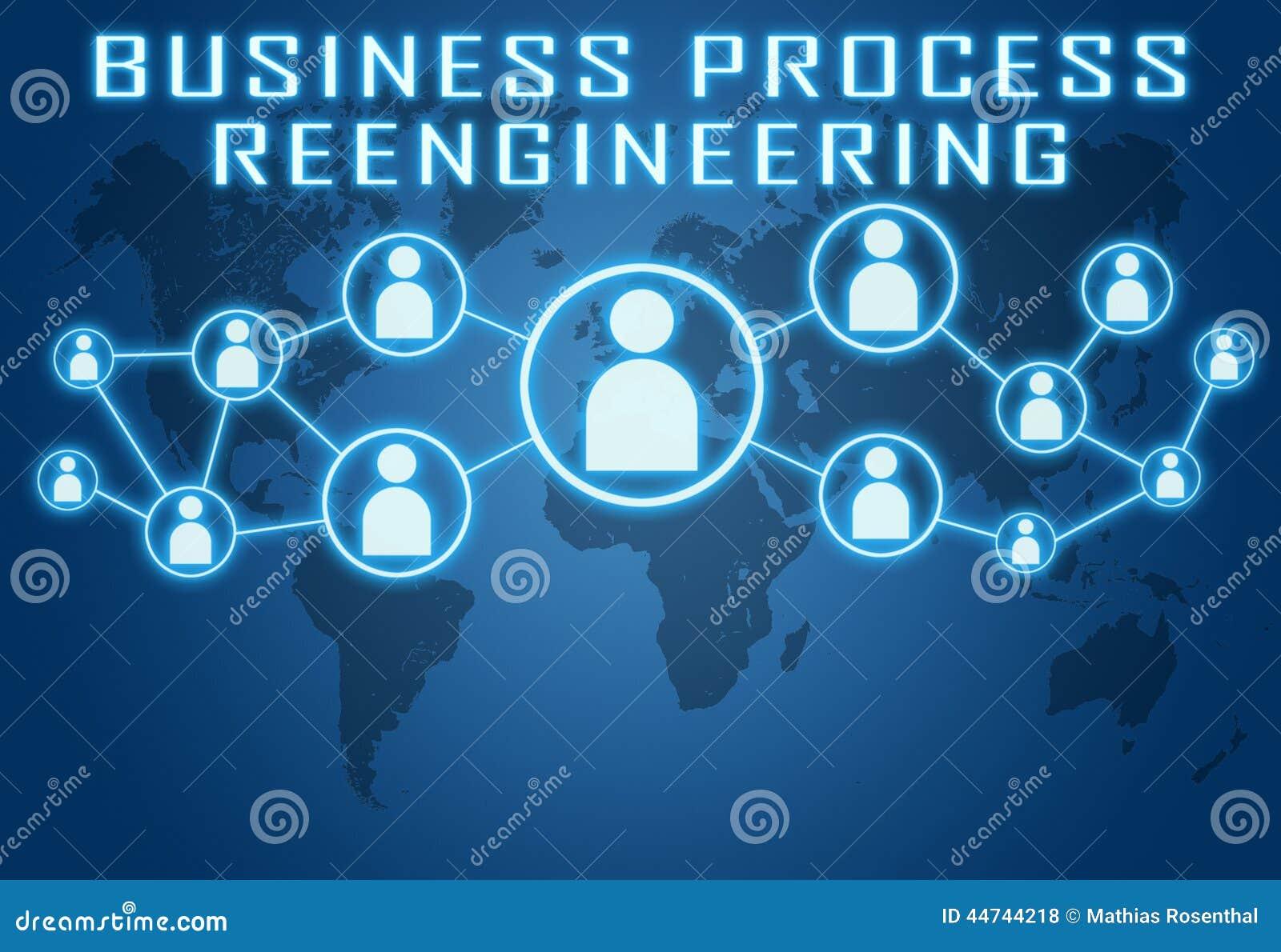 Rozwoju Biznesu Reengineering