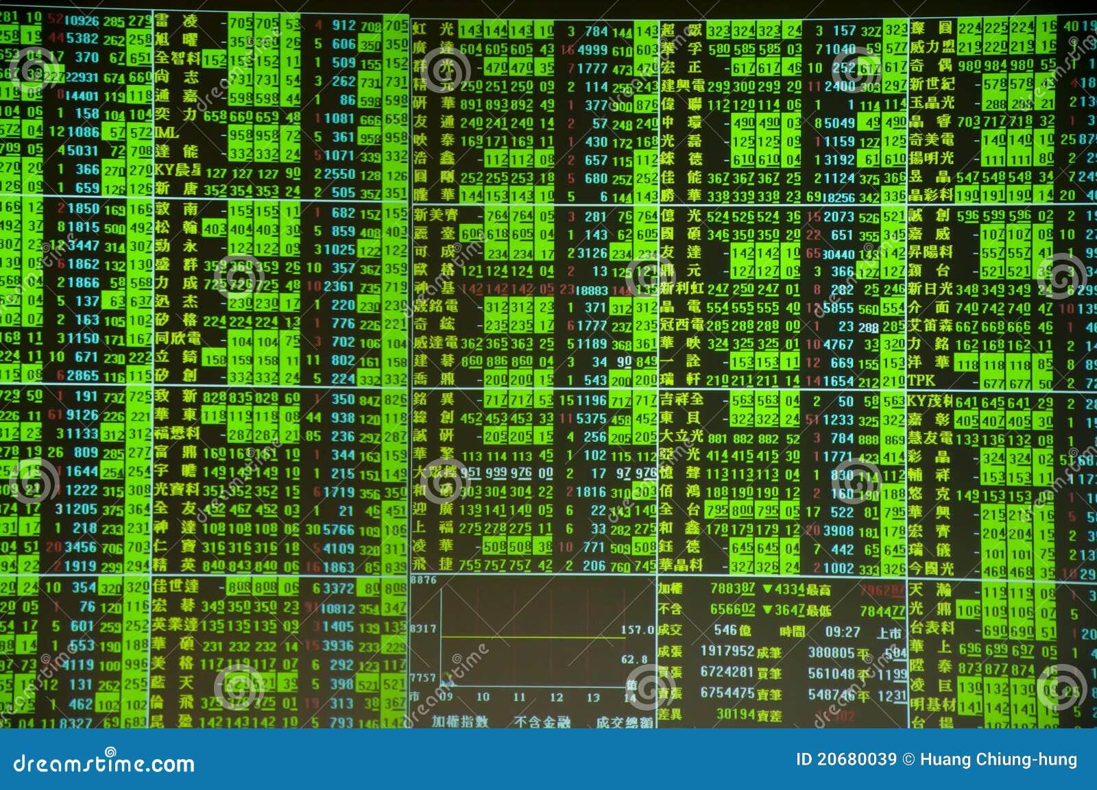 Ruído elétrico de mercado de valores de acção
