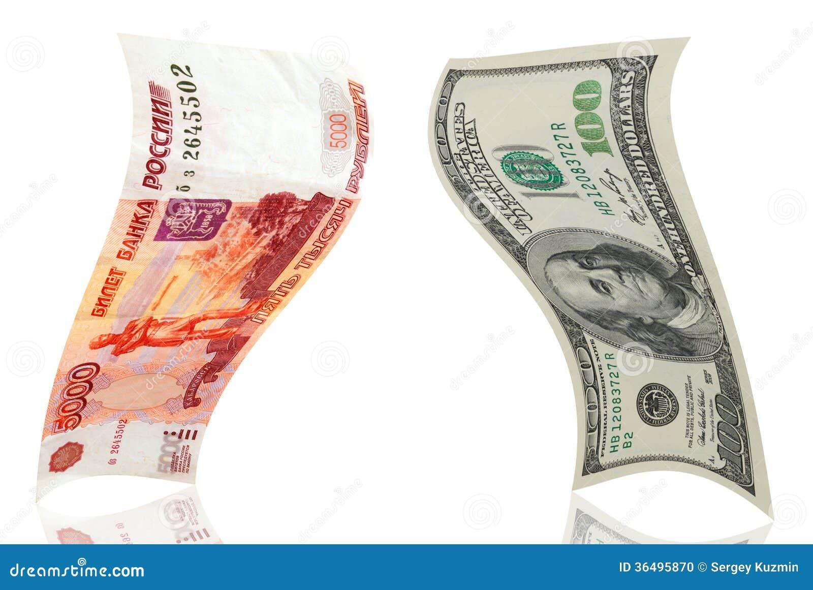 Comerț US Dollar / Russian Ruble CFD