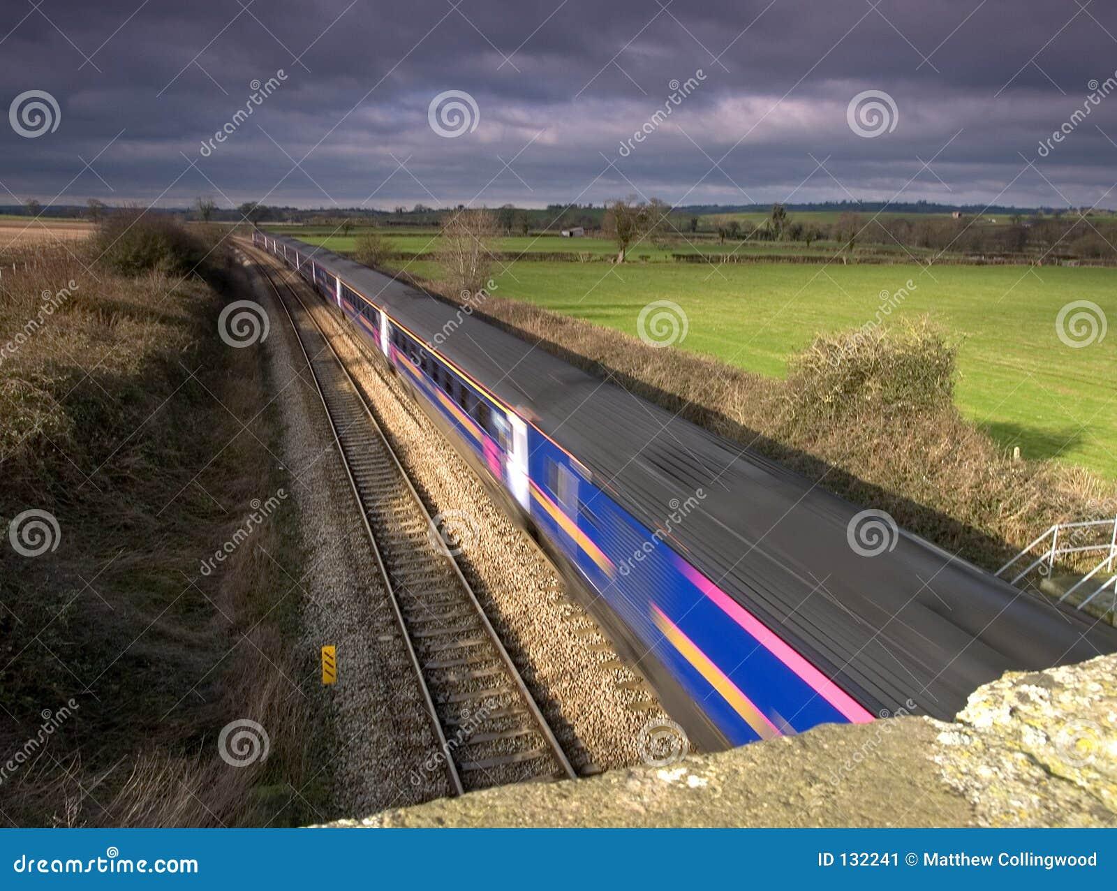 Ruch pociągu