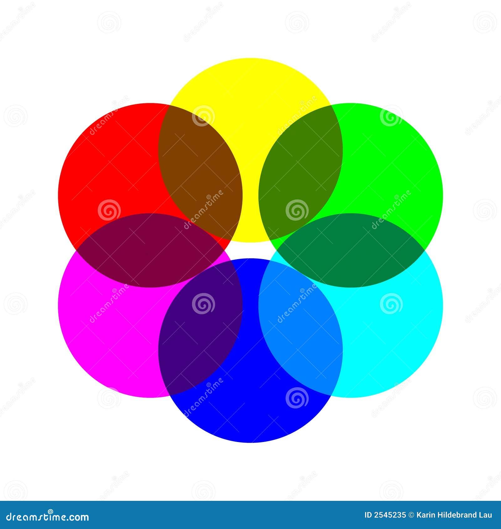 Rueda de color seises