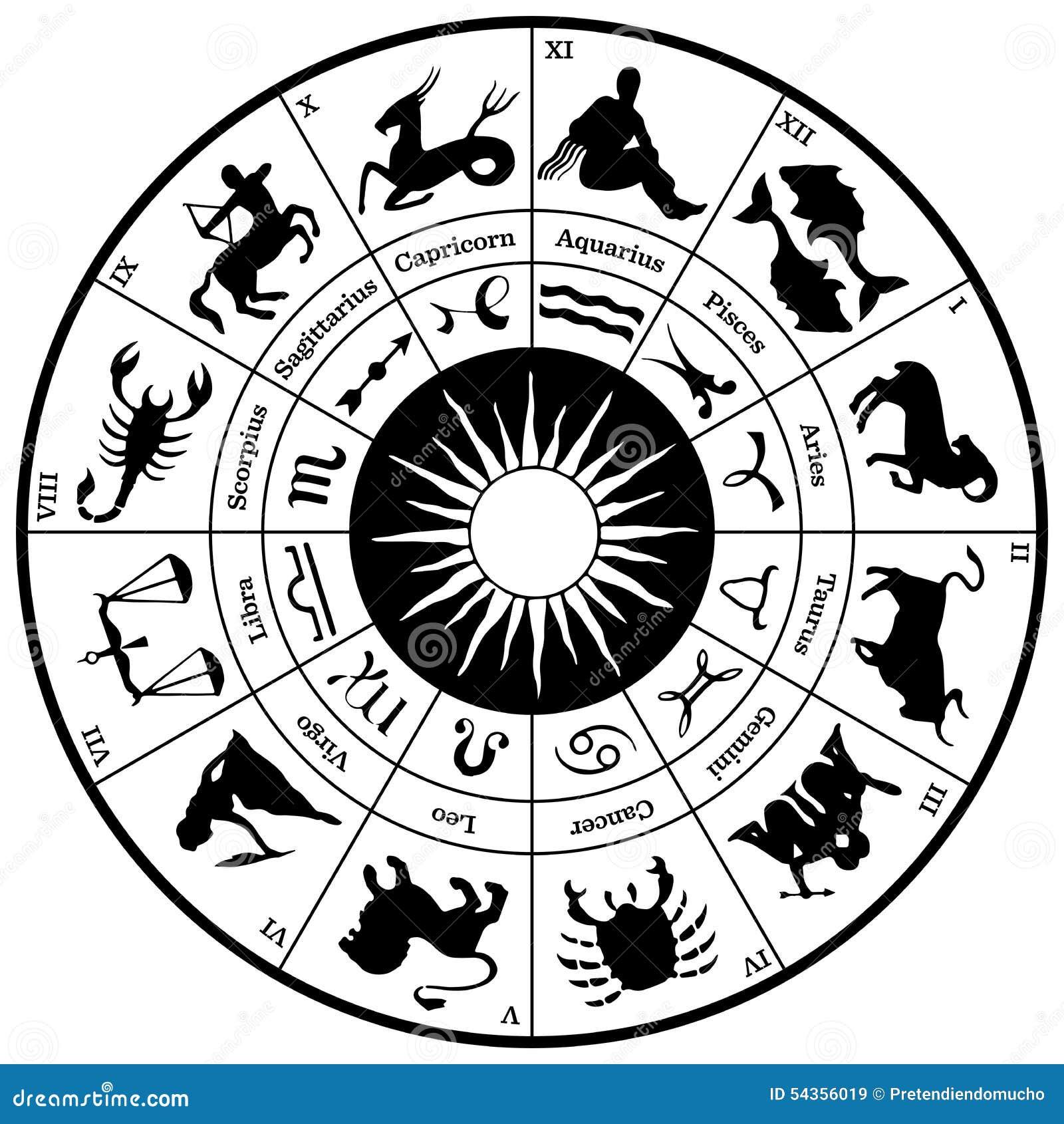 Rueda Del Hor 243 Scopo Del Zodiaco Ilustraci 243 N Del Vector