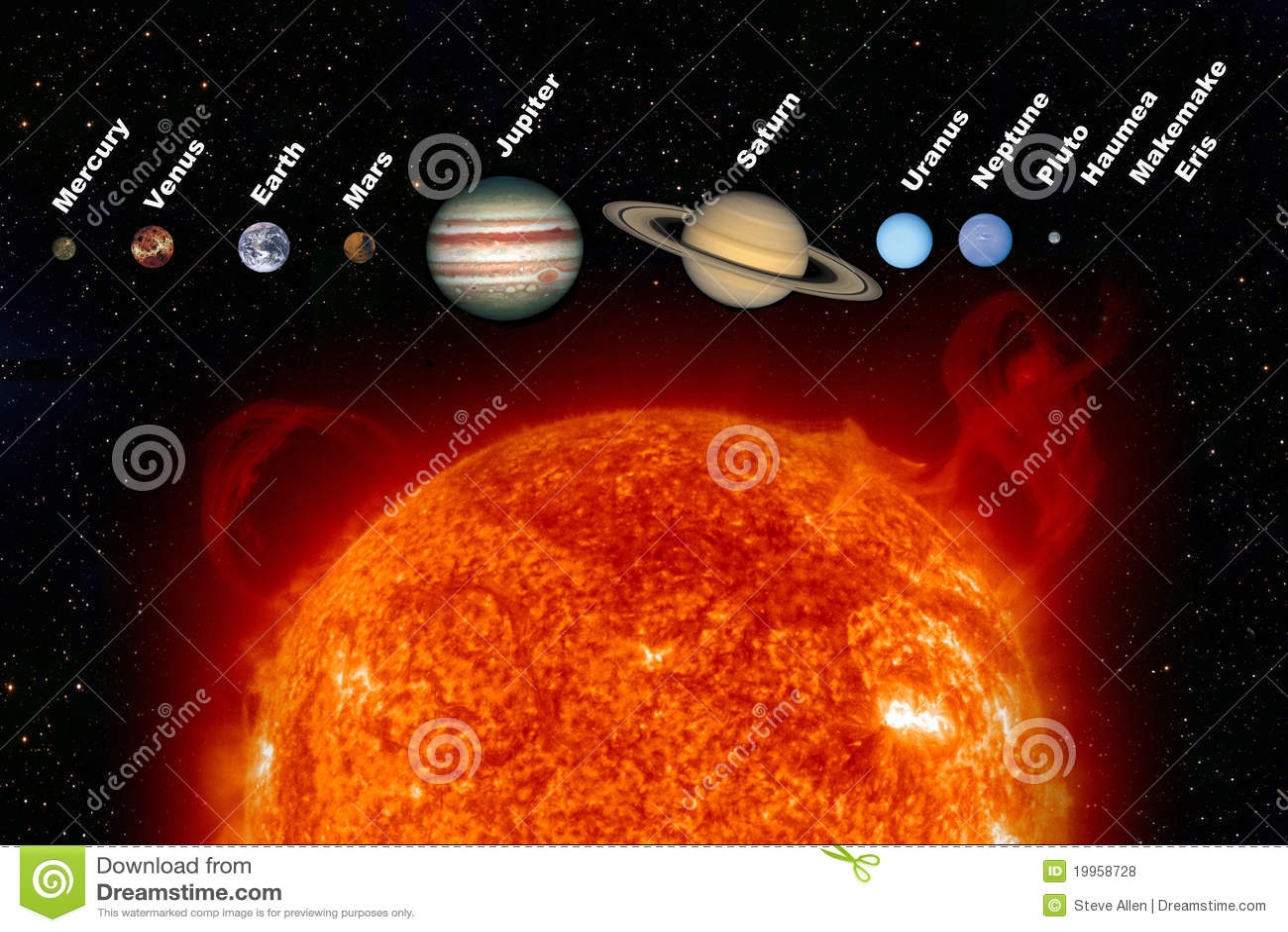 Ruimte zonnestelsel onderwijs stock illustratie afbeelding 19958728 - Foto van de eetkamer ...