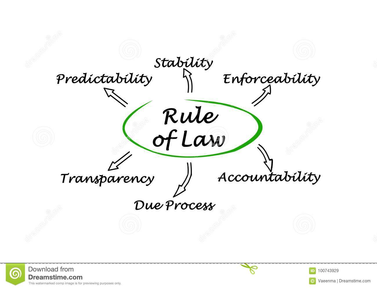Rule Of Law Stock Illustration  Illustration Of