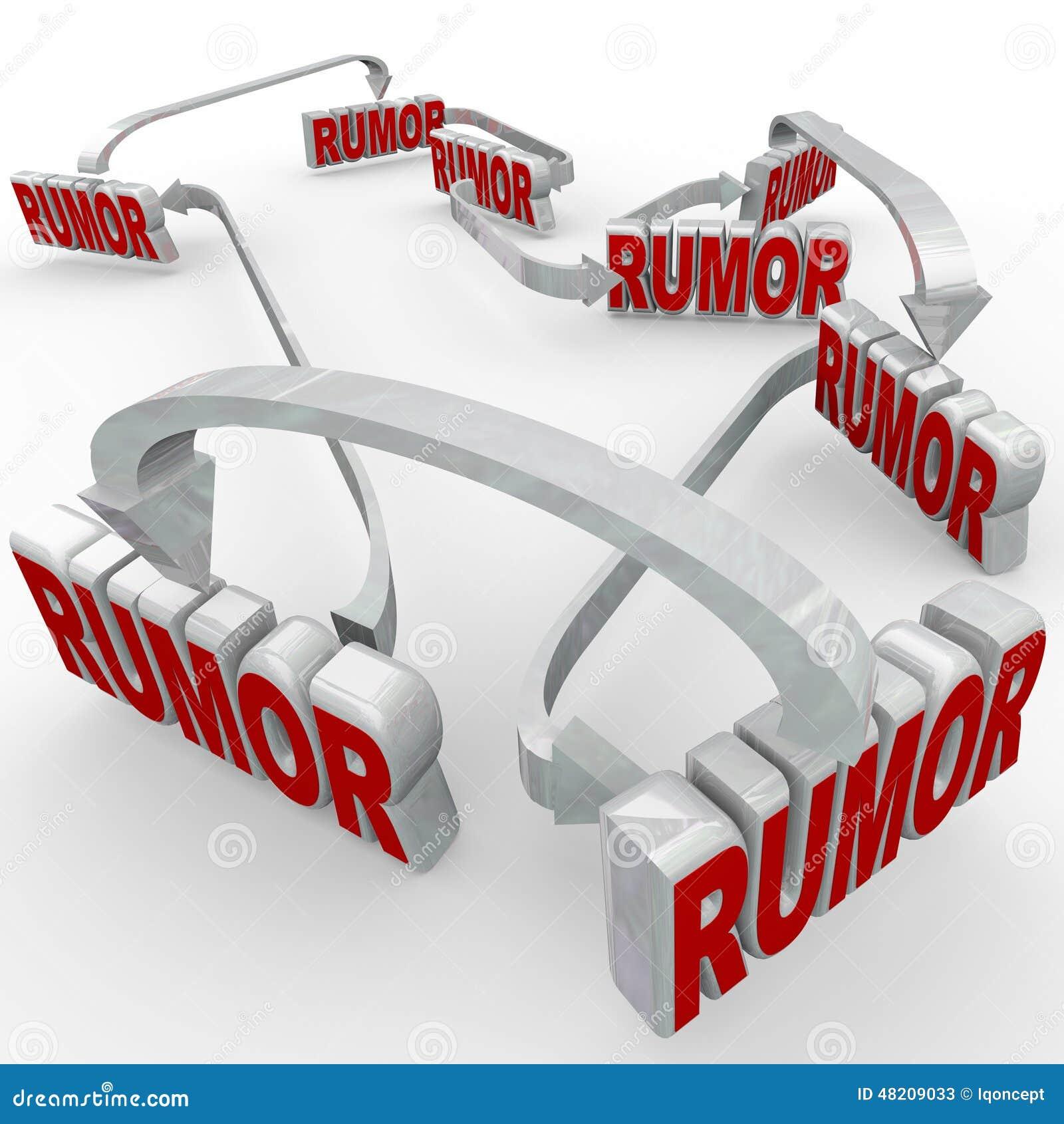 Rumor Connected 3d Words Arrows Spreading Misinformation ...