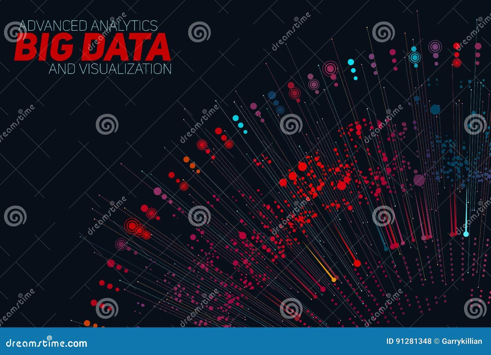Rund färgrik visualization för stora data Futuristiskt infographic Estetisk design för information Visuell datakomplexitet