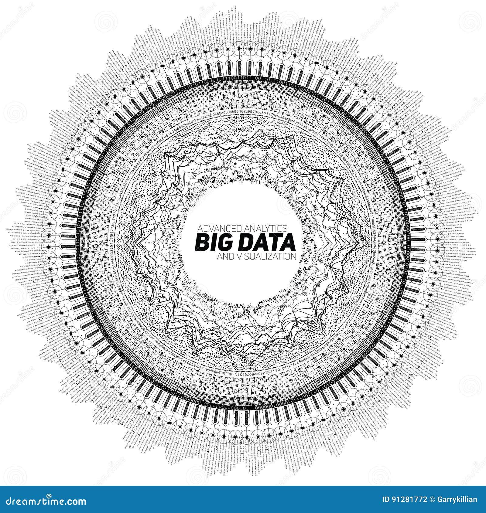 Rund gråtonvisualization för stora data Futuristiskt infographic Estetisk design för information Visuell datakomplexitet