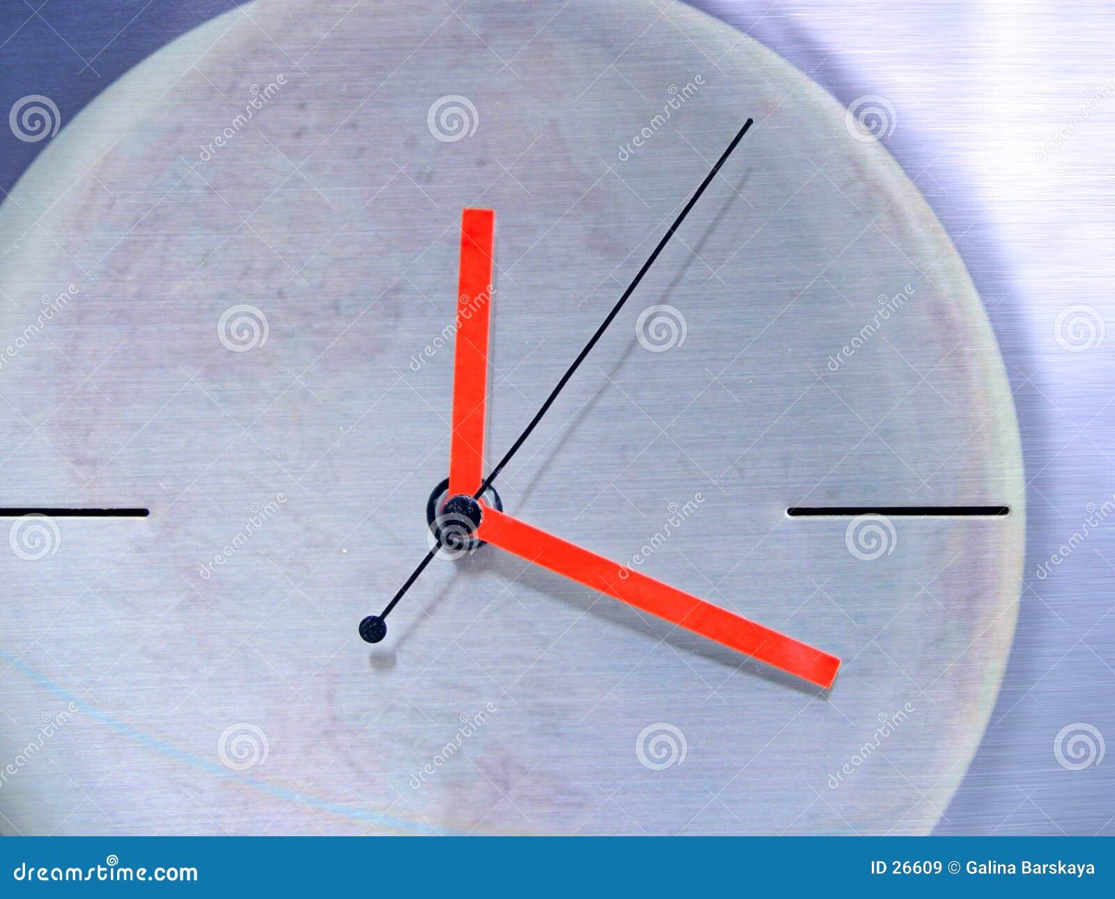 Rund um die Uhr