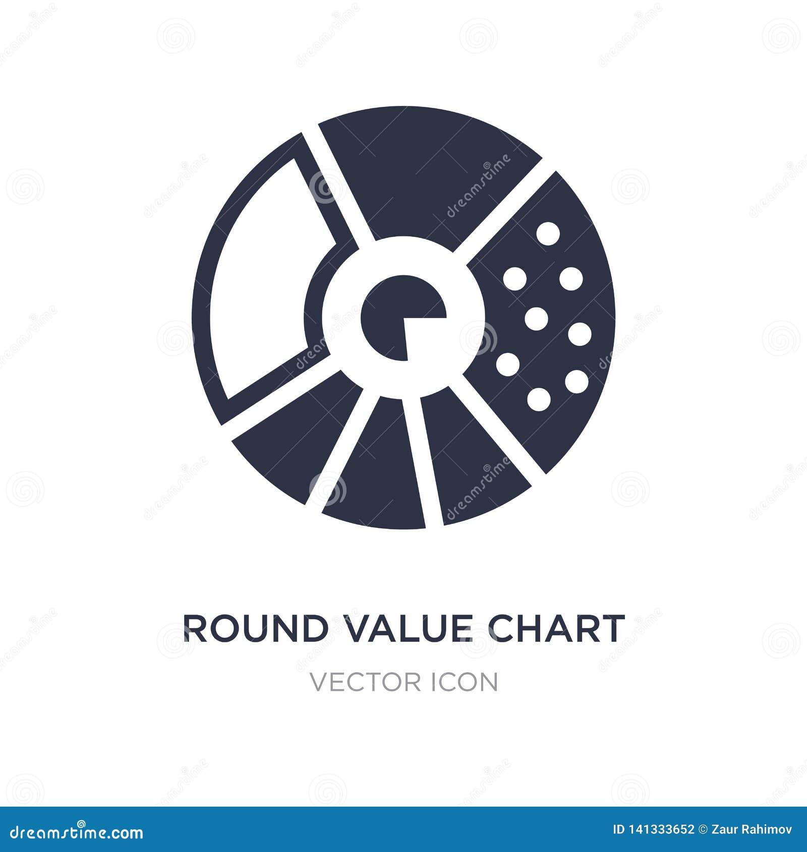 Rund värdediagramsymbol på vit bakgrund Enkel beståndsdelillustration från affärs- och analyticsbegrepp
