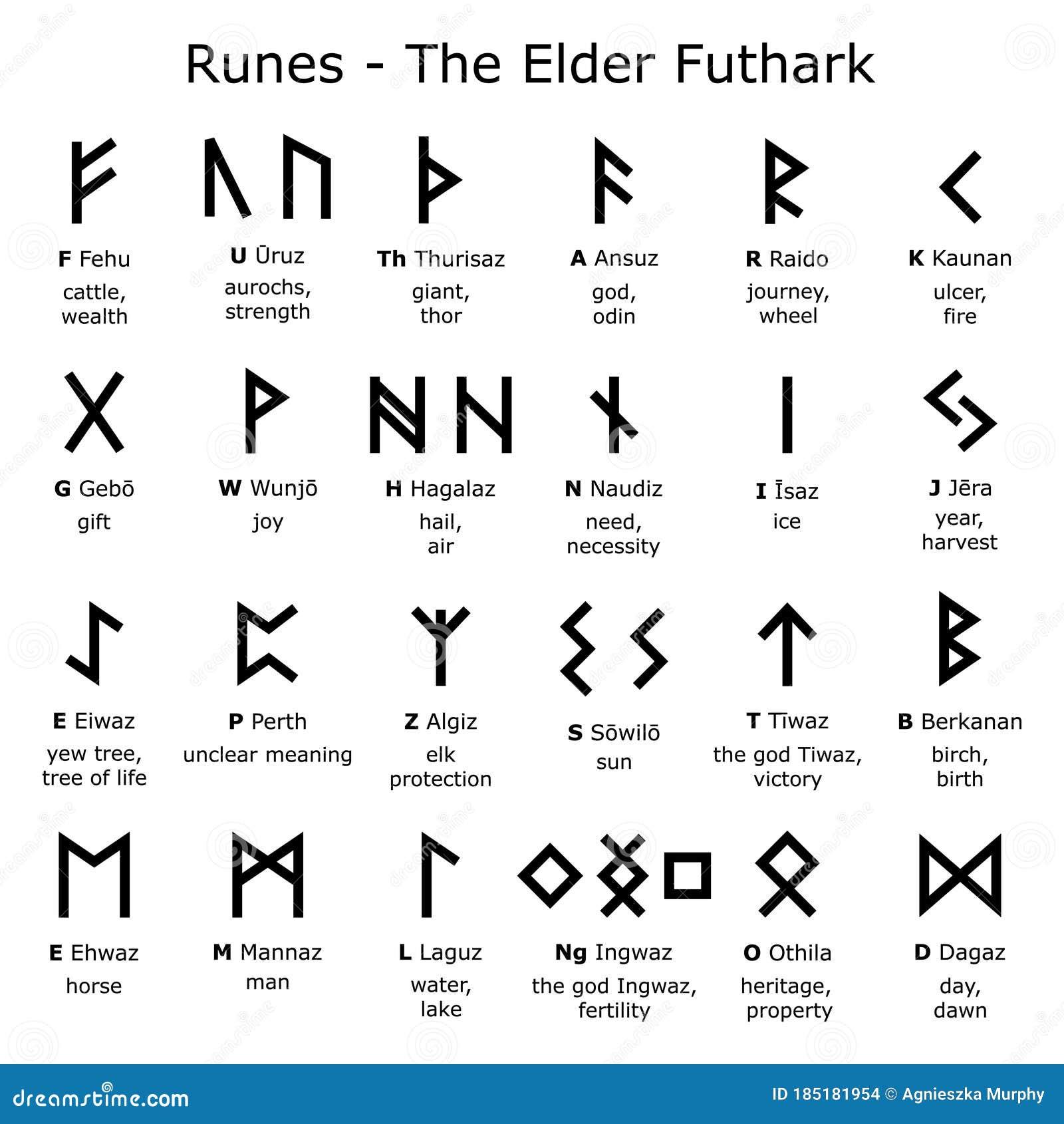 Runes Alphabet   the Elder Futhark Vector Design Set with Letters ...