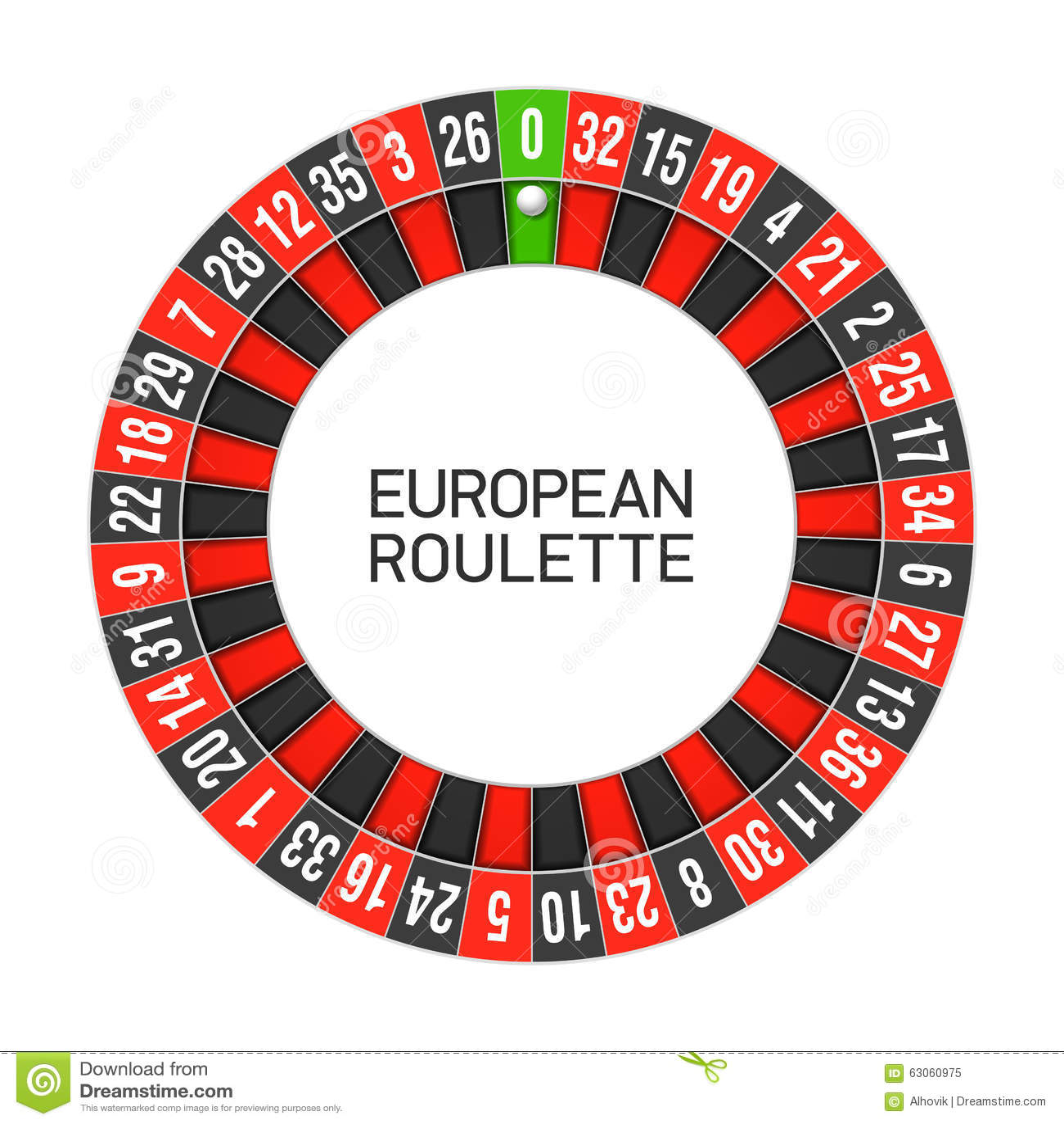 Disposizione numeri ruota roulette
