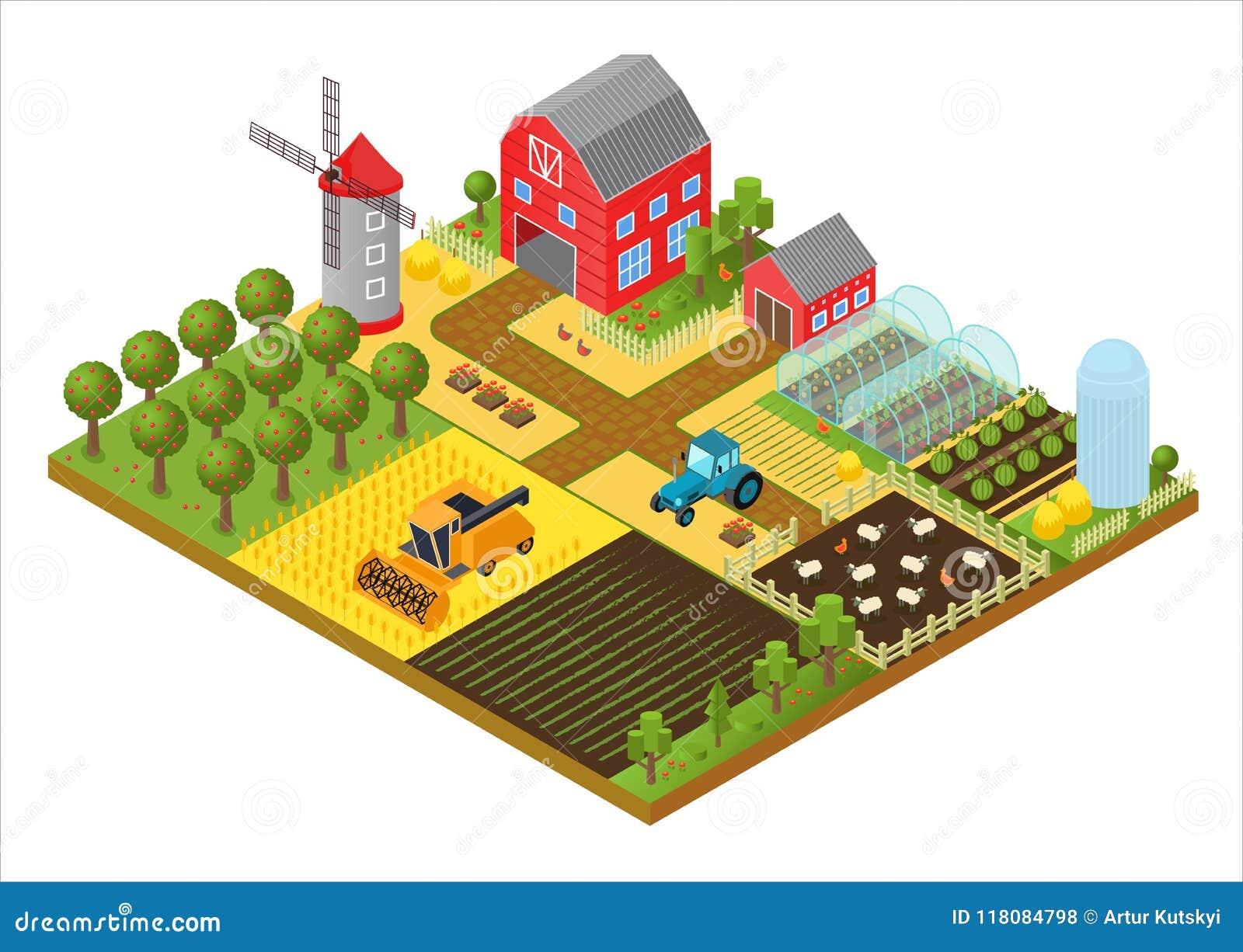 Farm Land Design Kusmun