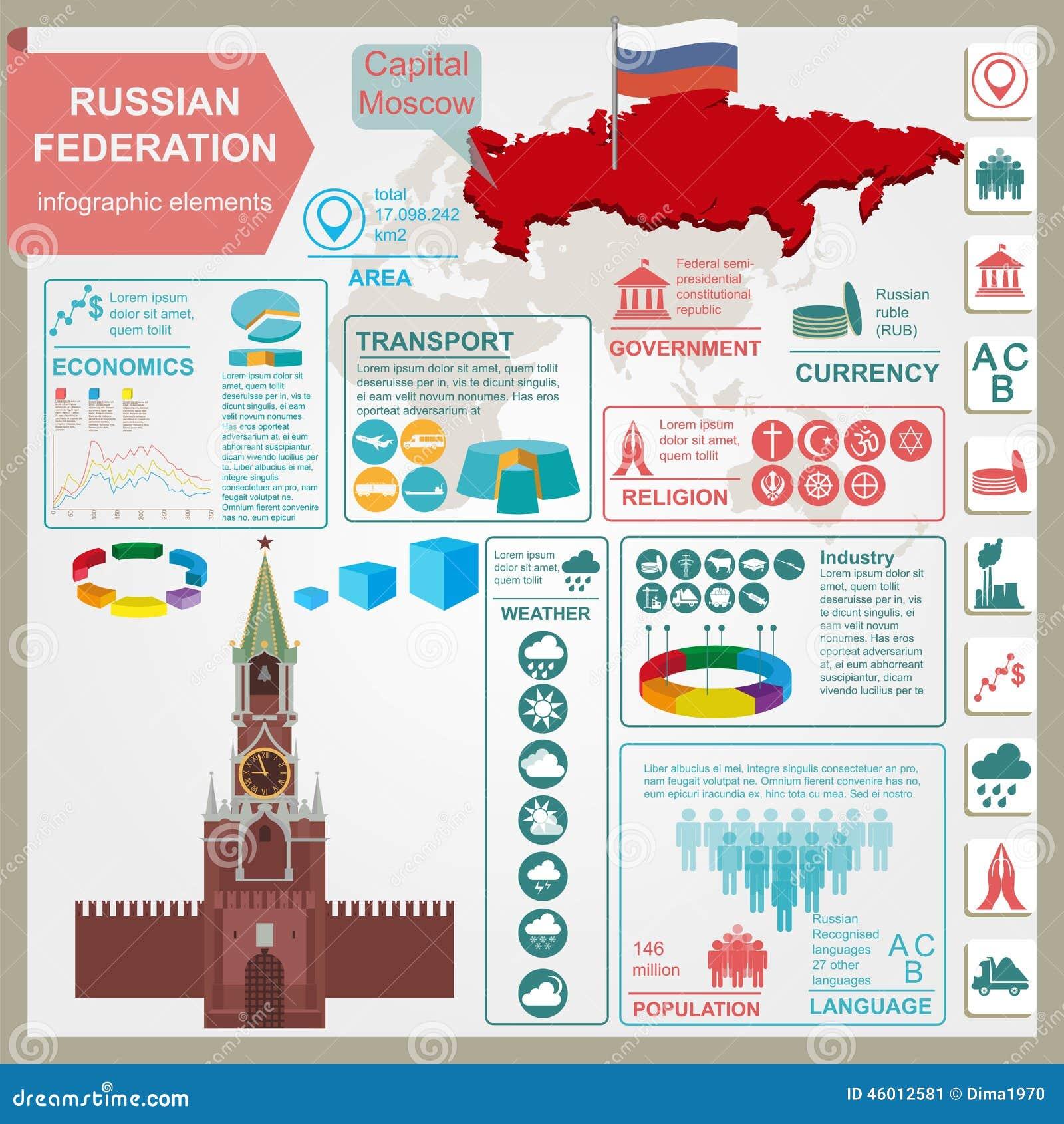 Federation Understand Russian 82