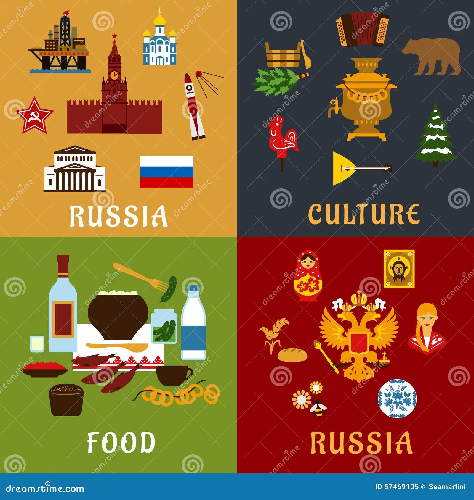 Linkroll Com Russian Mail Order