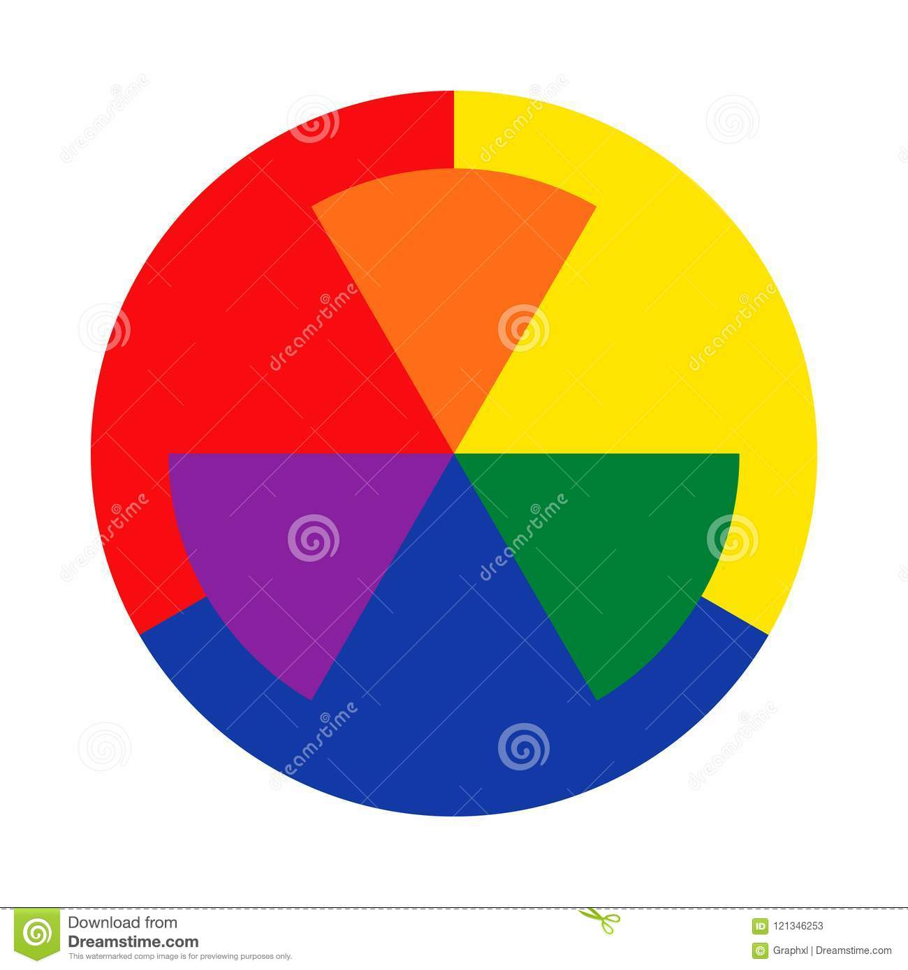Ryb Color Wheel Stock Vector Illustration Of Color 121346253