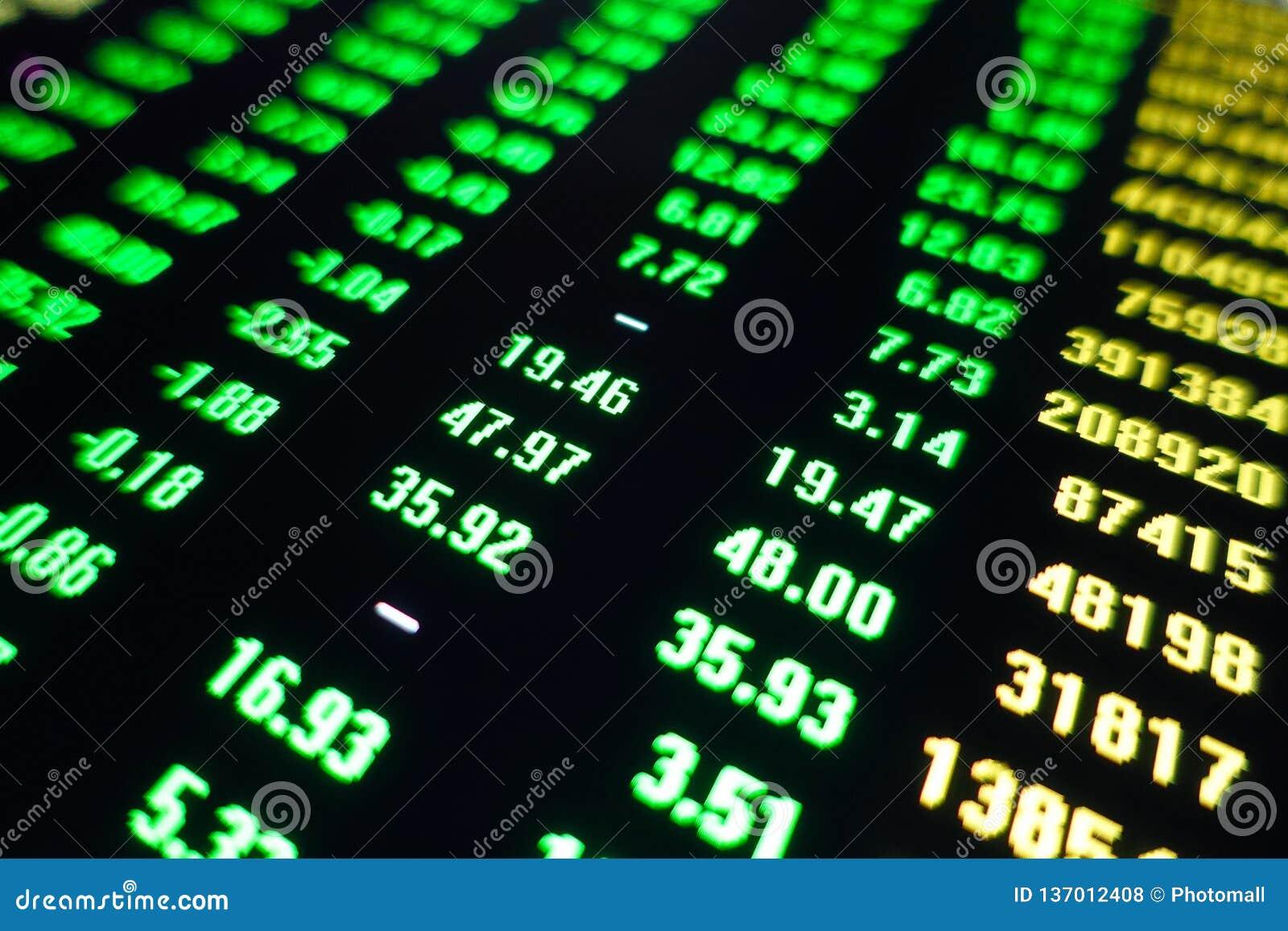 Rynek Papierów Wartościowych handlu ceny zieleni ekran