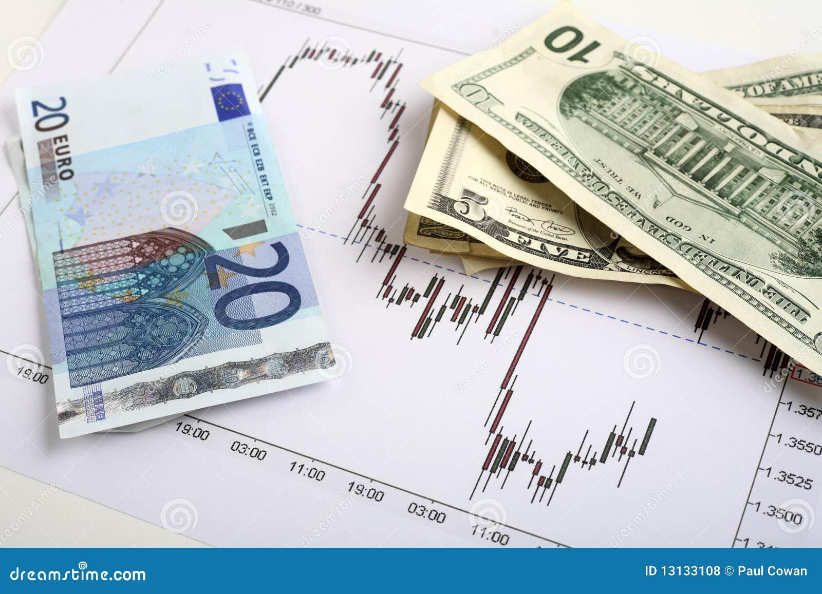 Rynek walutowy dolarowy euro handel