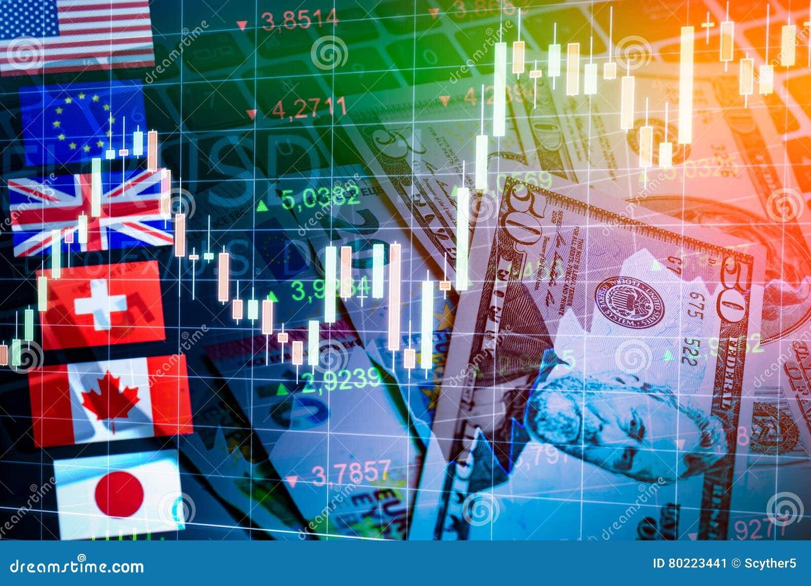 Rynek walutowy Wprowadzać na rynek waluta handlu pojęcie