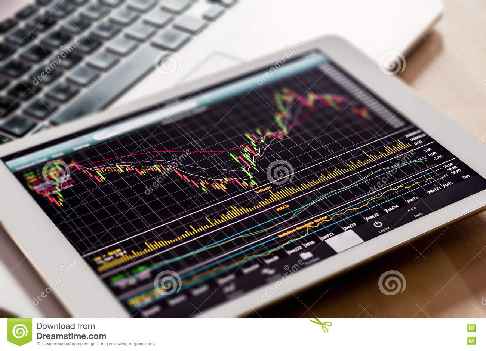 Rynku Papierów Wartościowych dopatrywanie