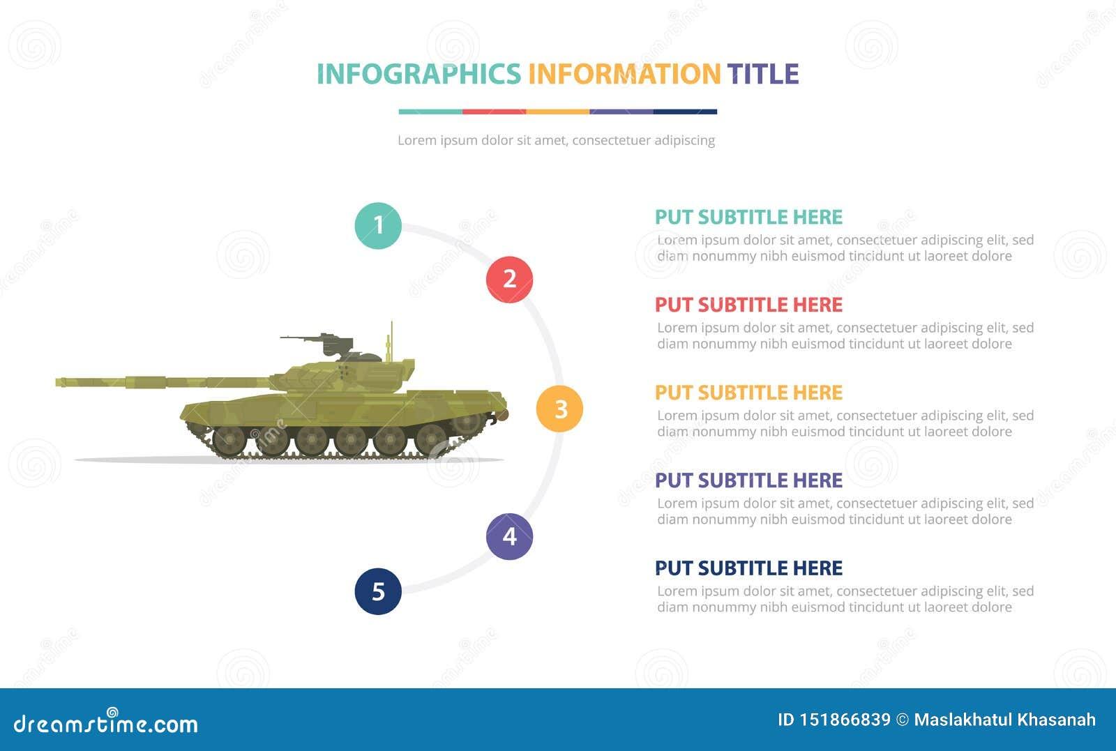 Ryssland listar det sovjetiska infographic mallbegreppet med fem punkter och olik färg med ren modern vit bakgrund -