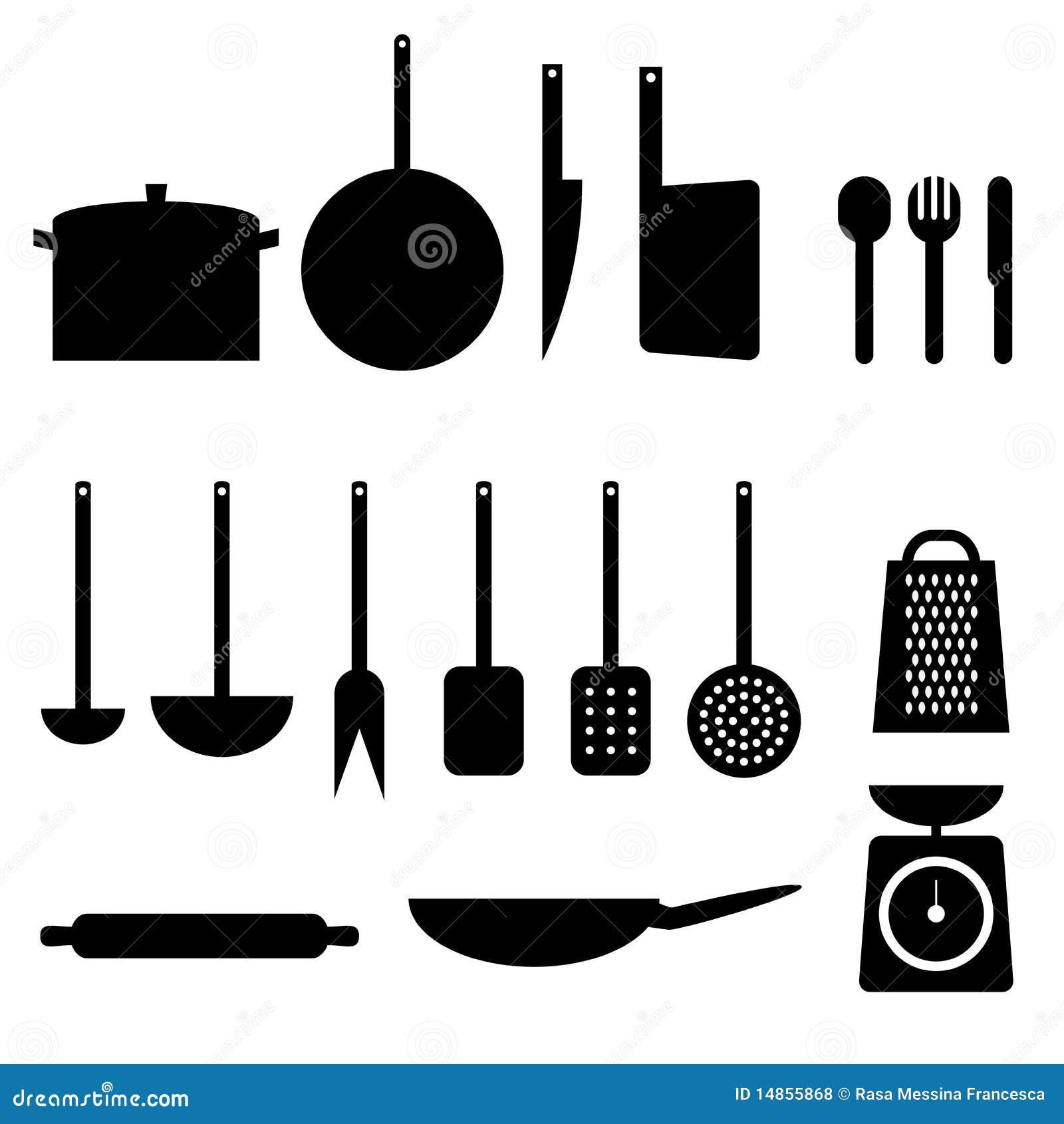 Rzeczy kuchenne