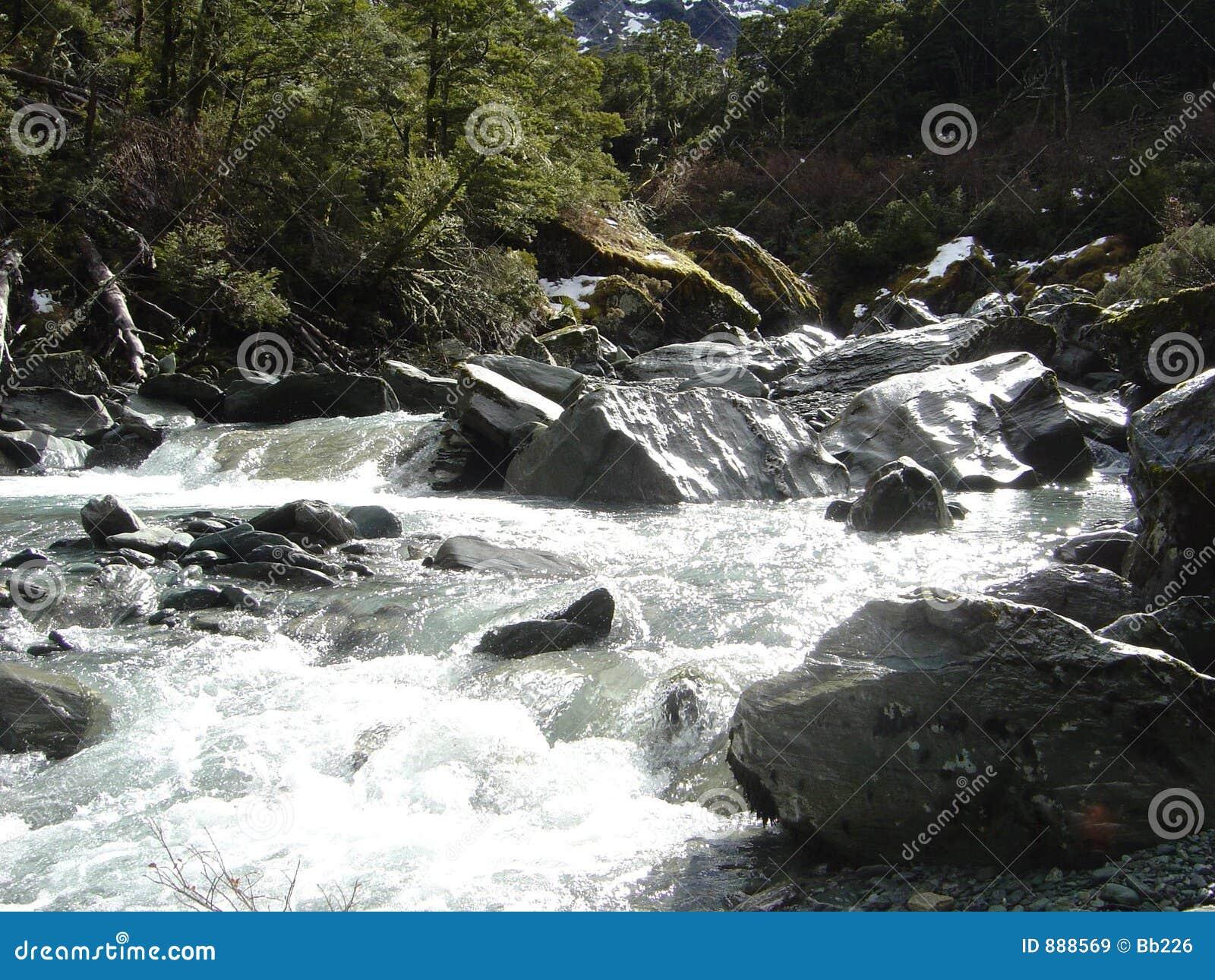Rzeka.