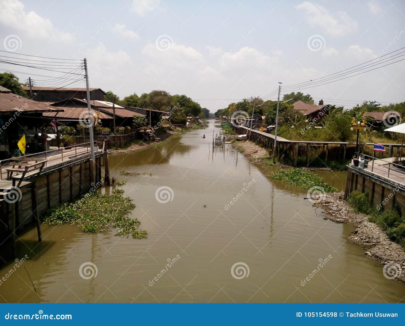Rzeka dźwignięcie
