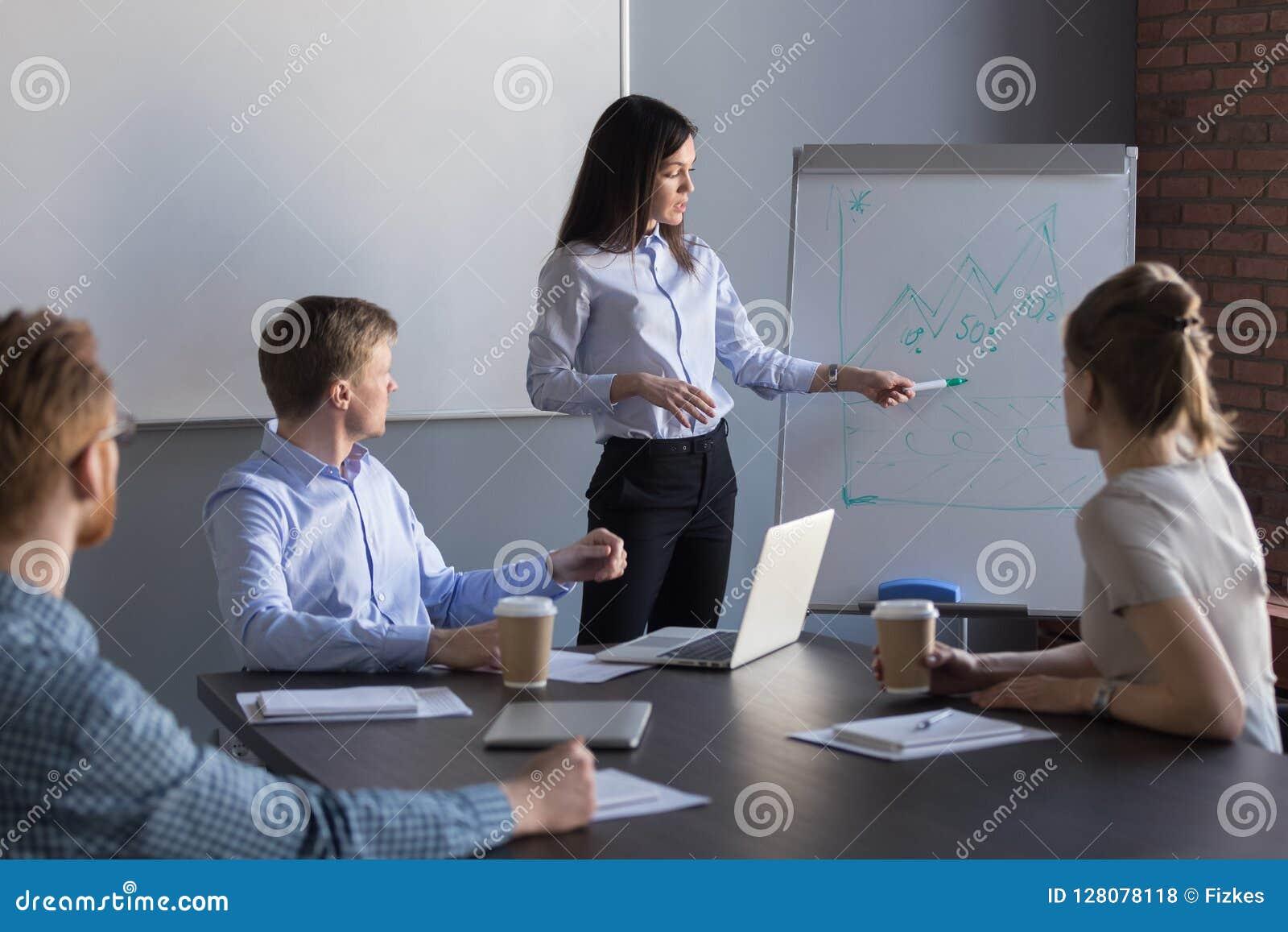 Säker kvinnlig lagledare som ger presentation i mötesrum