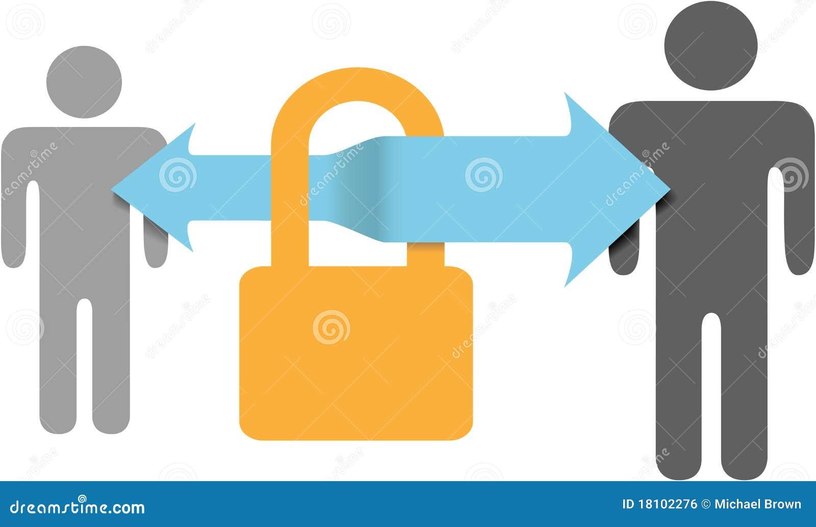 Säker säker säkerhet för kommunikationsdatalås