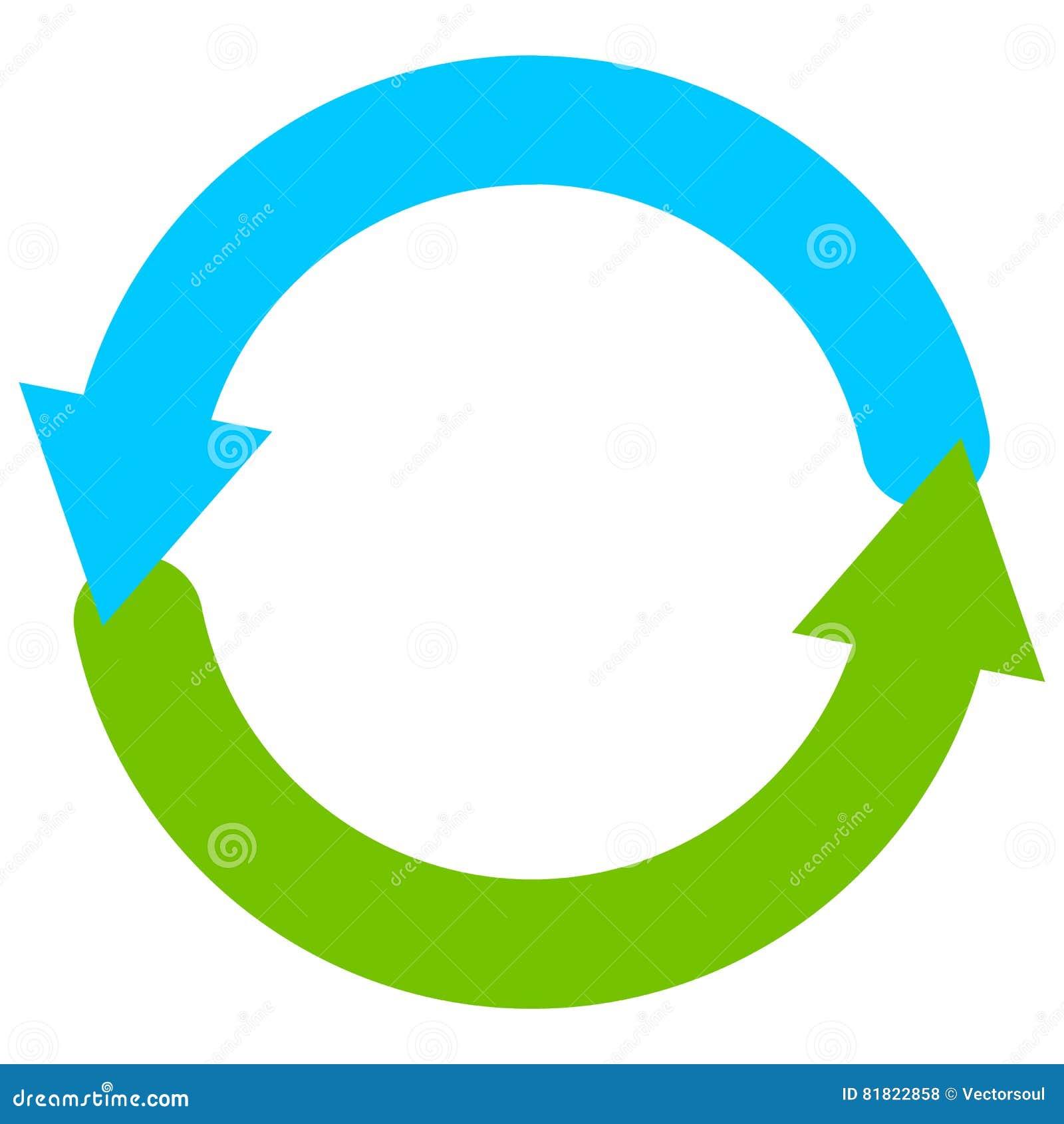 Símbolo da seta/ícone circulares azuis e verdes