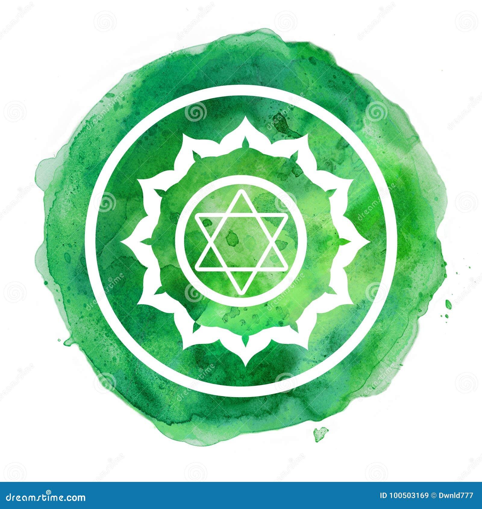 Símbolo de Chakra