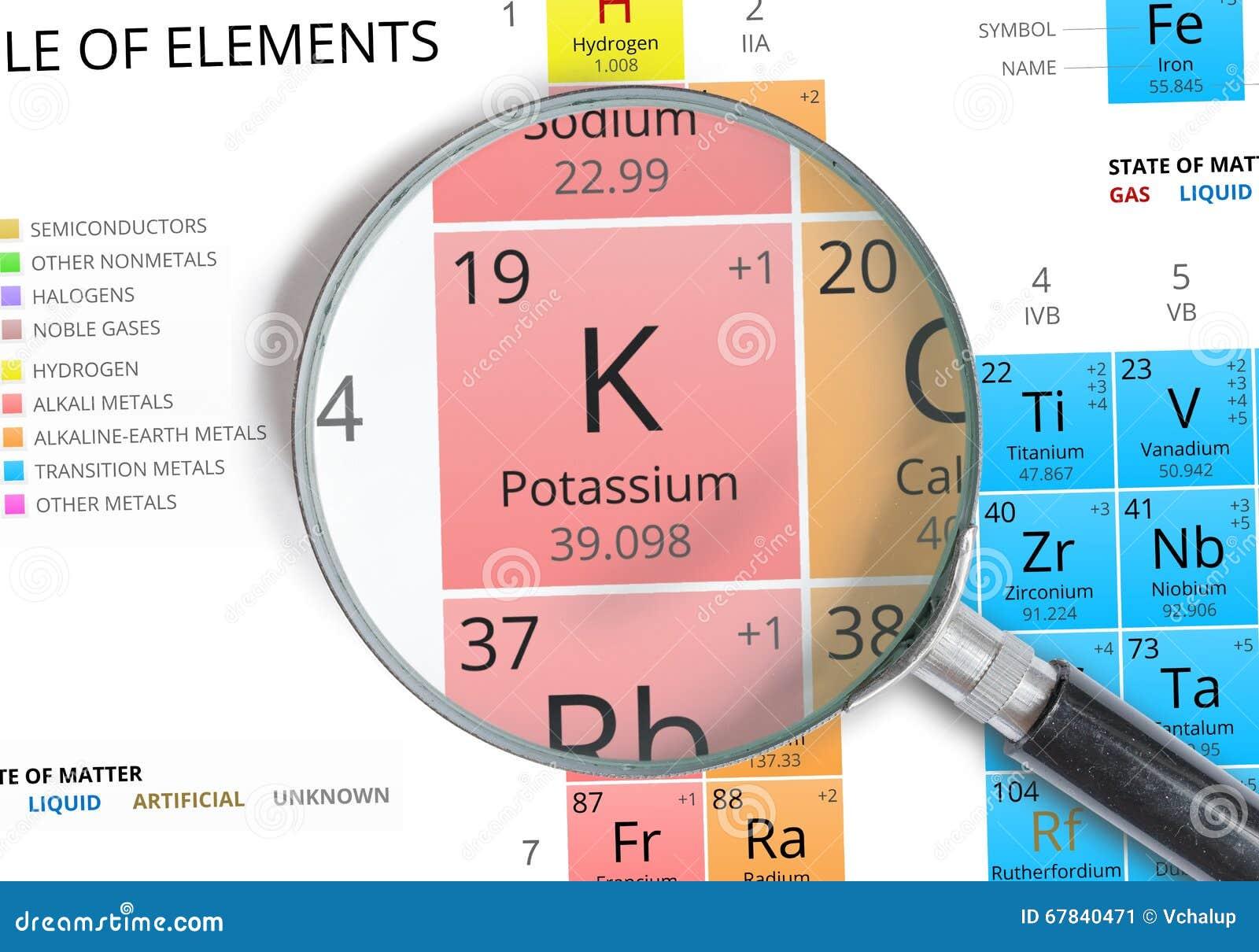 Smbolo del potasio k el elemento de la tabla peridica enfoc download smbolo del potasio k el elemento de la tabla peridica enfoc stock de ilustracin urtaz Gallery