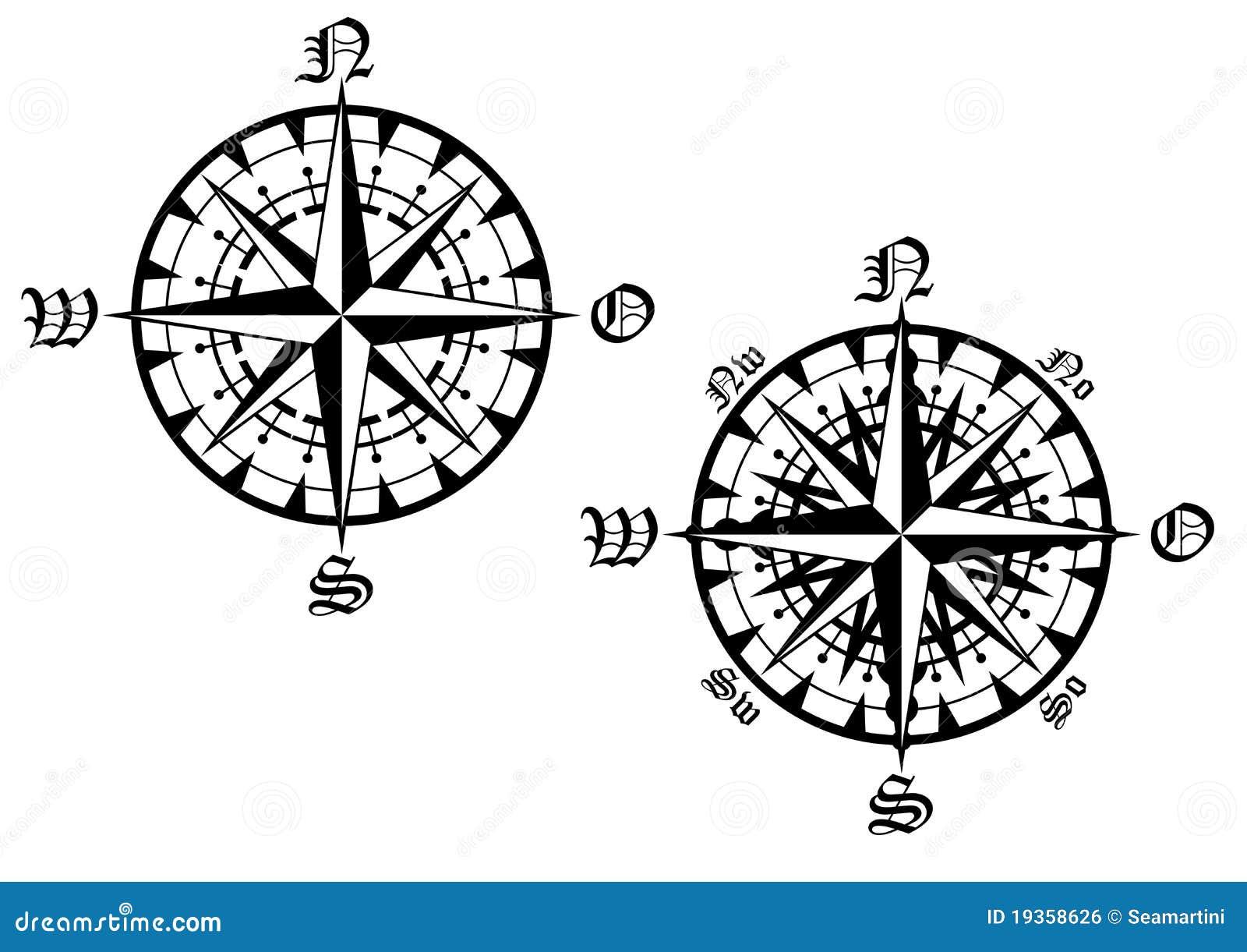 Símbolo do compasso