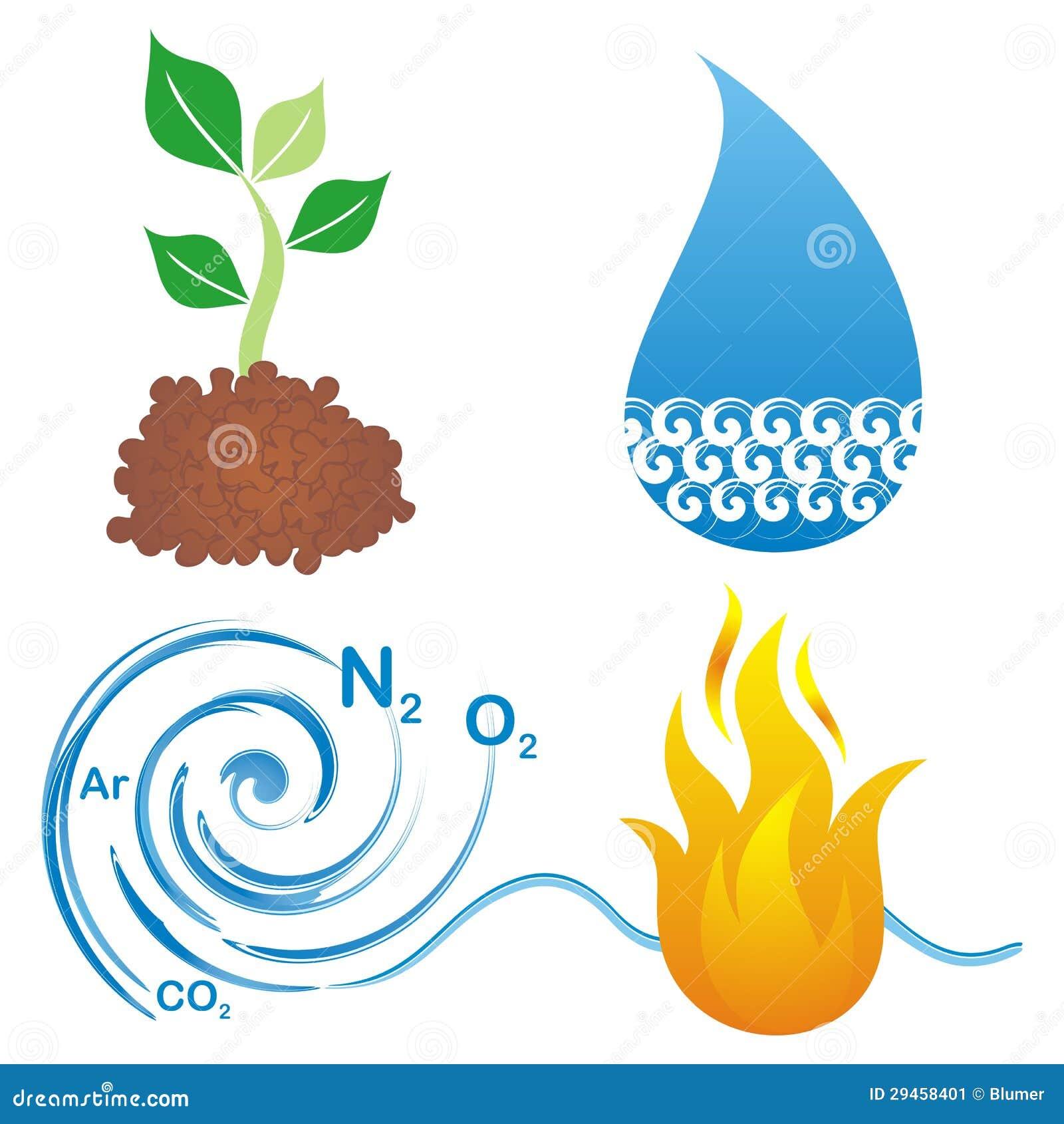 Símbolos de cuatro elementos