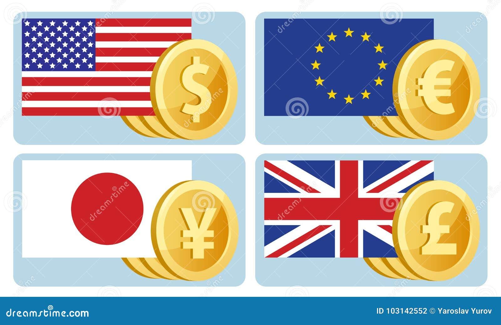 Símbolos de moneda: dólar, euro, yen, libra esterlina Banderas del th