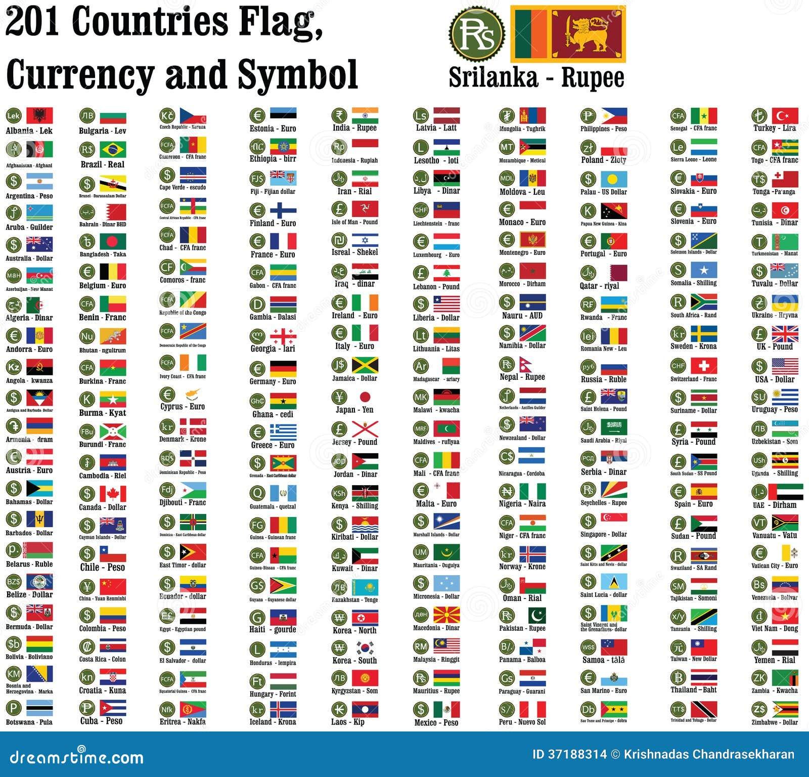 Símbolos De Moneda Del Mundo Ilustración Del Vector Ilustración De Lari Intercambio 37188314