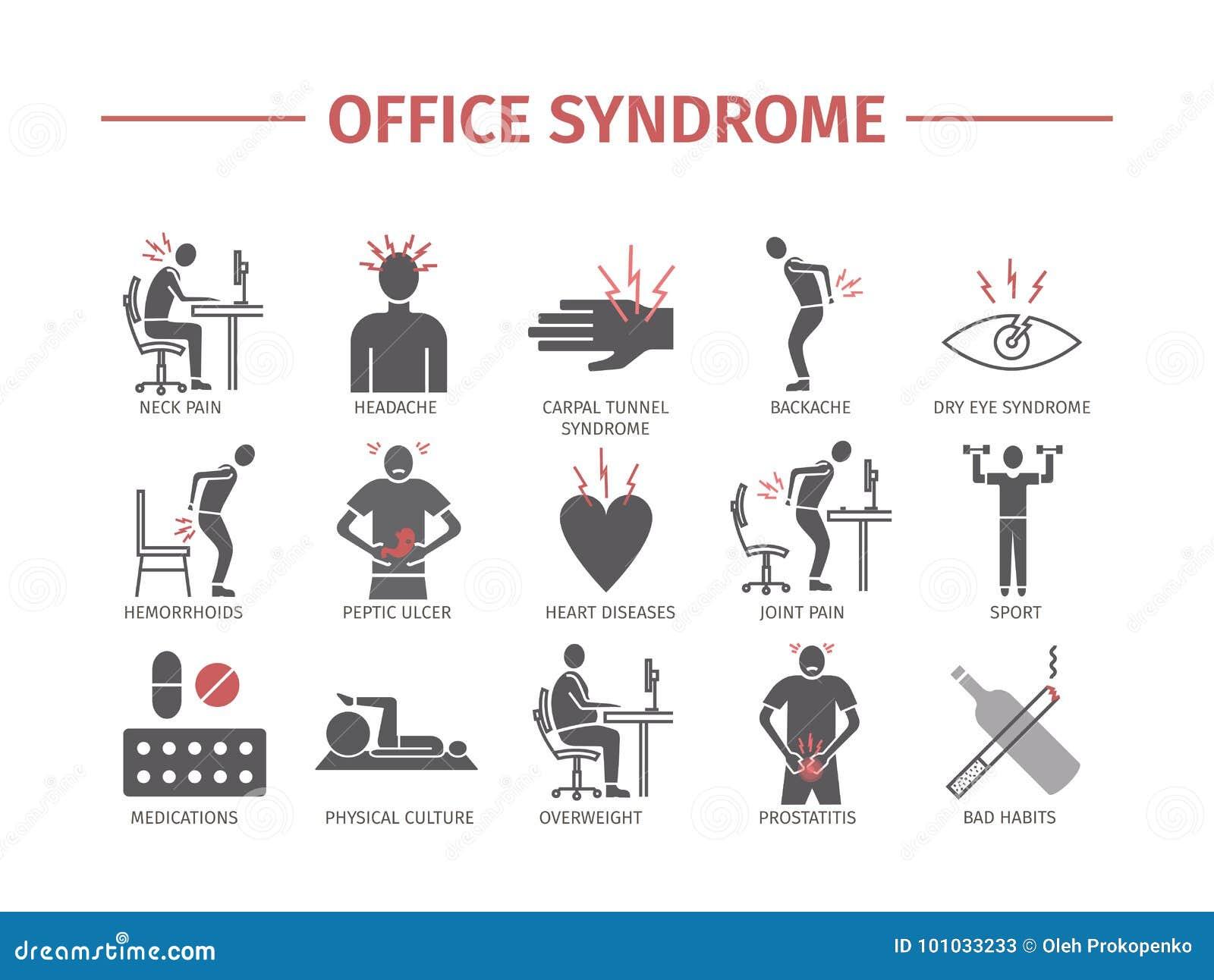 Síndrome de la oficina infographic