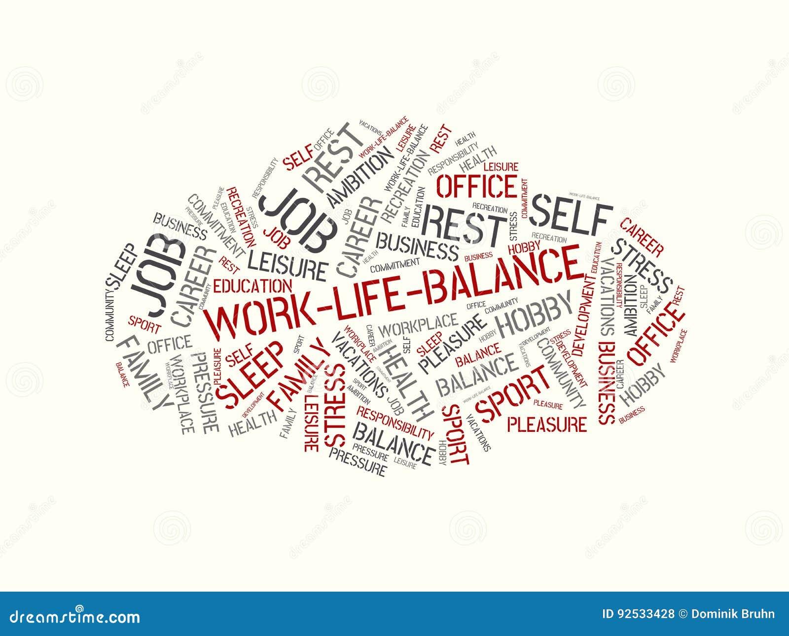 Słów obłoczni różni słowa wyznaczający równowaga