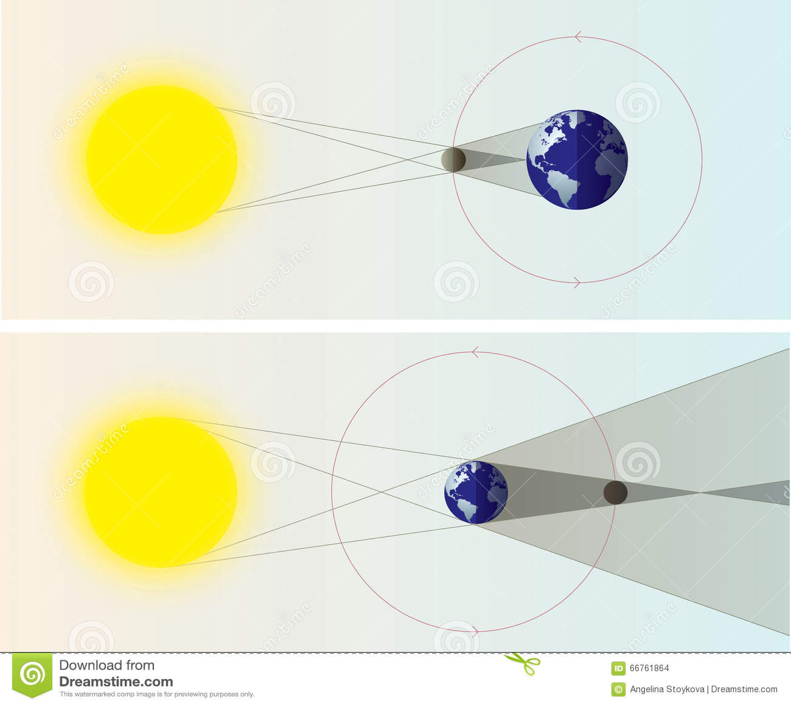 Słonecznych & Księżycowych zaćmień diagramy