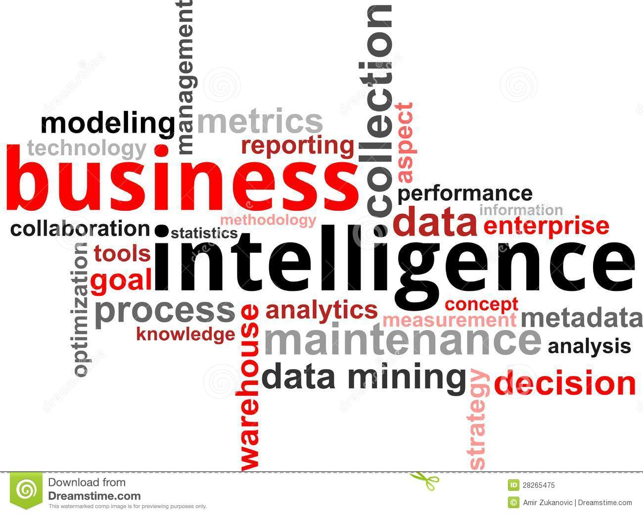 Słowo chmura - Business intelligence