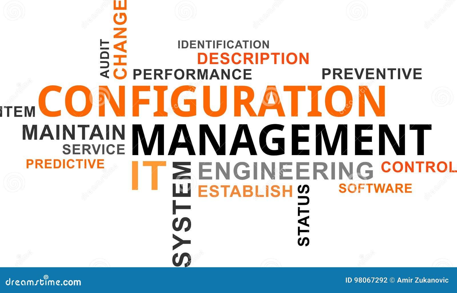 Słowo chmura - konfiguraci zarządzanie