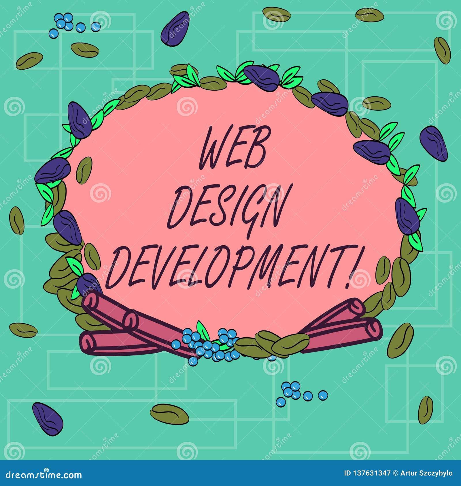 Słowo pisze tekst sieci projekta rozwoju Biznesowy pojęcie dla rozwija stron internetowych dla gościć przez intranetu wianku Robi