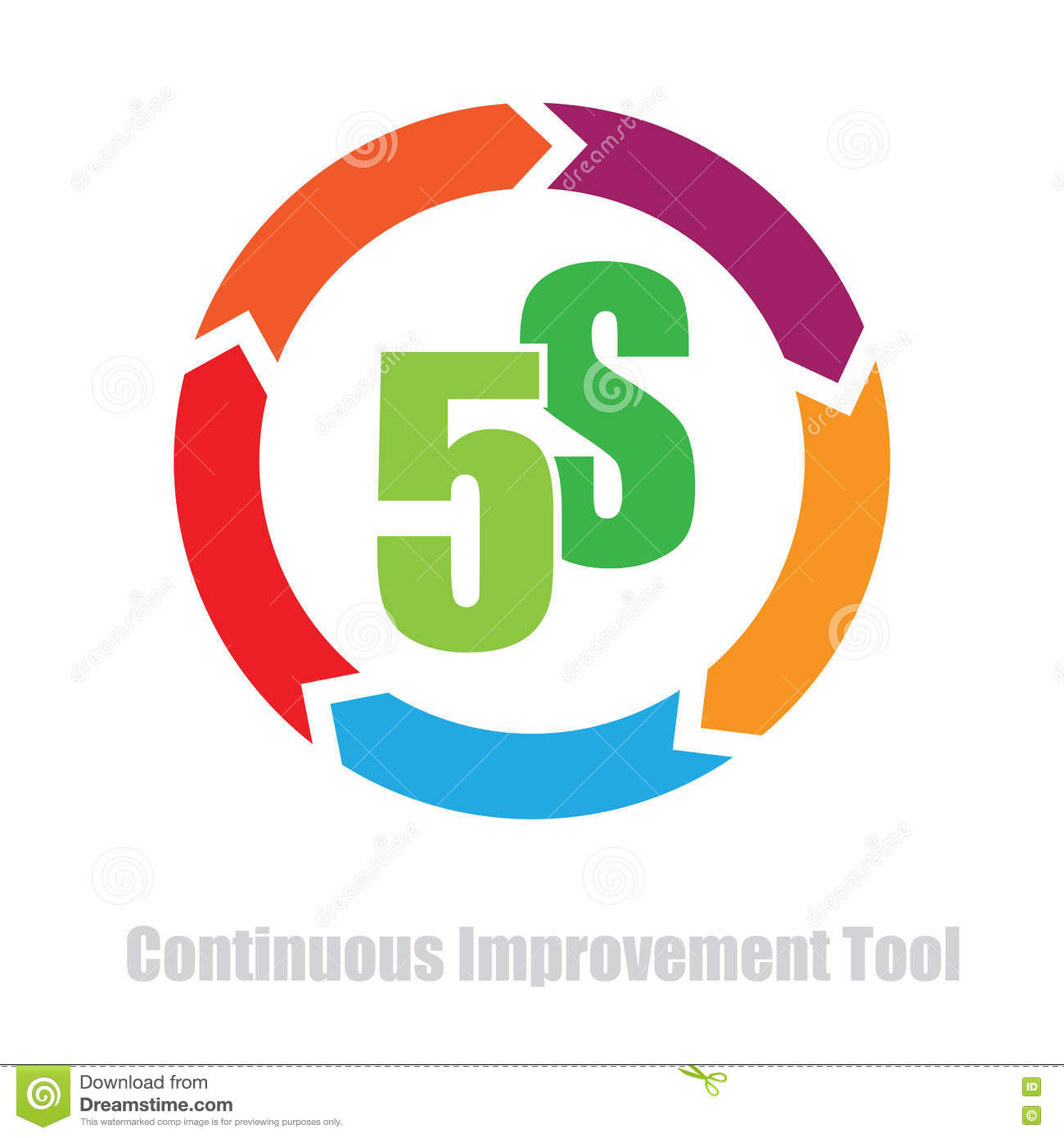 5S Methodology Cycle Stock Vector. Illustration Of