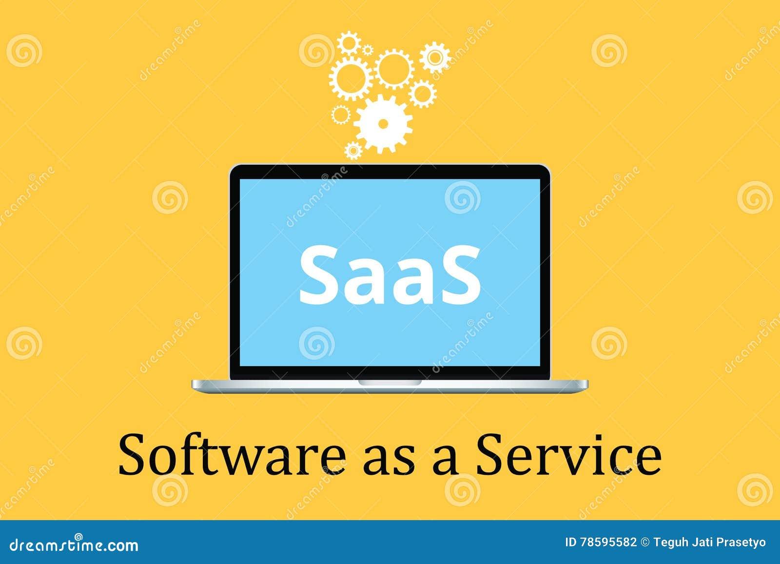 Saas-Software als Servicekonzept mit Laptop und Plakat simsen Gangikone