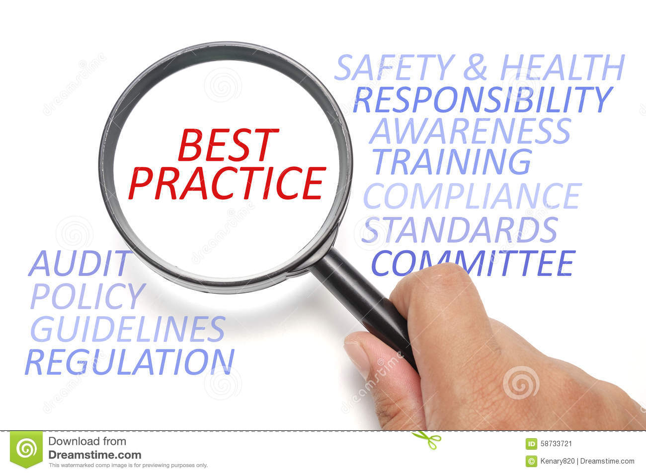 Safe Work Practices and Safe Job Procedures